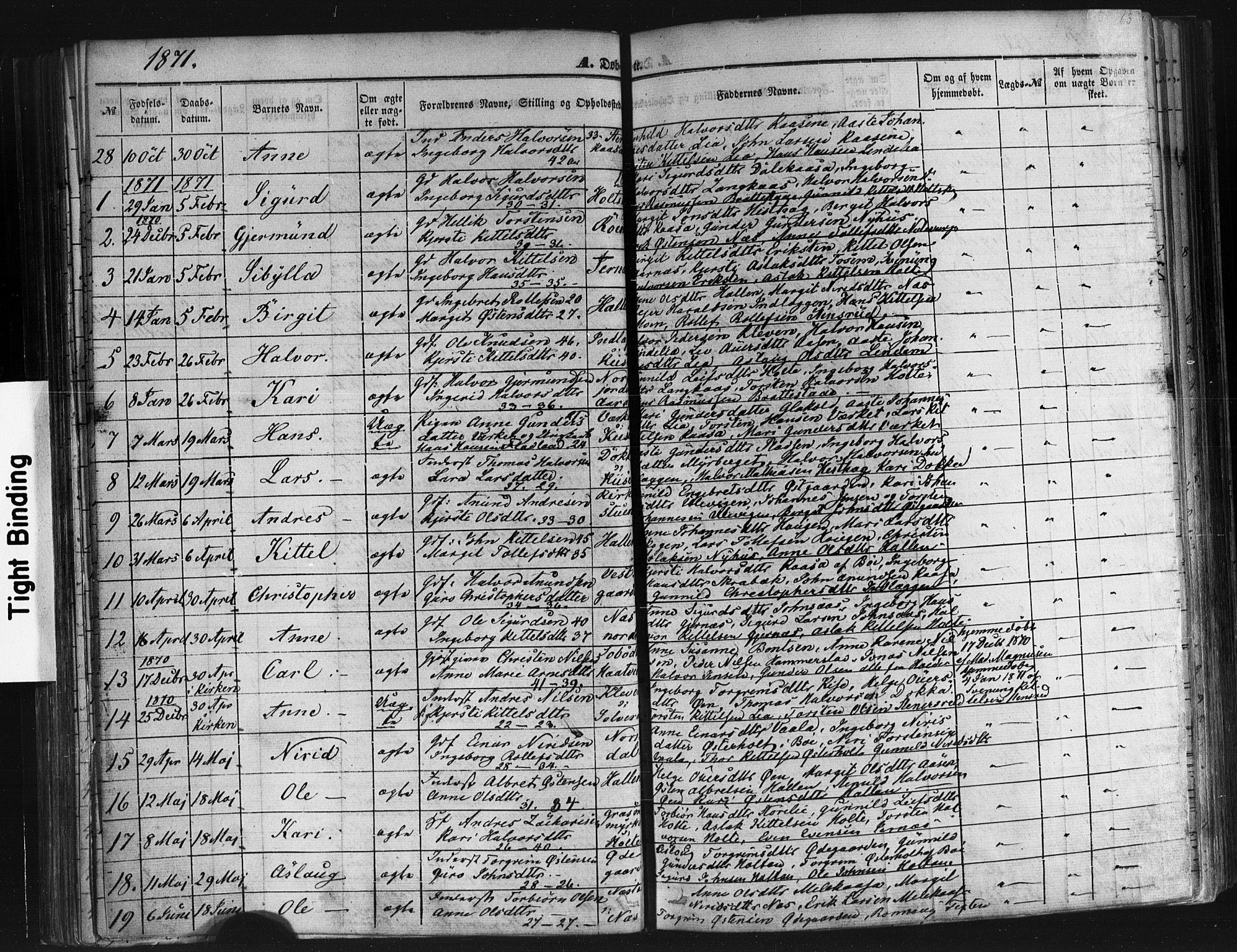 SAKO, Sauherad kirkebøker, F/Fb/L0001: Ministerialbok nr. II 1, 1851-1877, s. 63