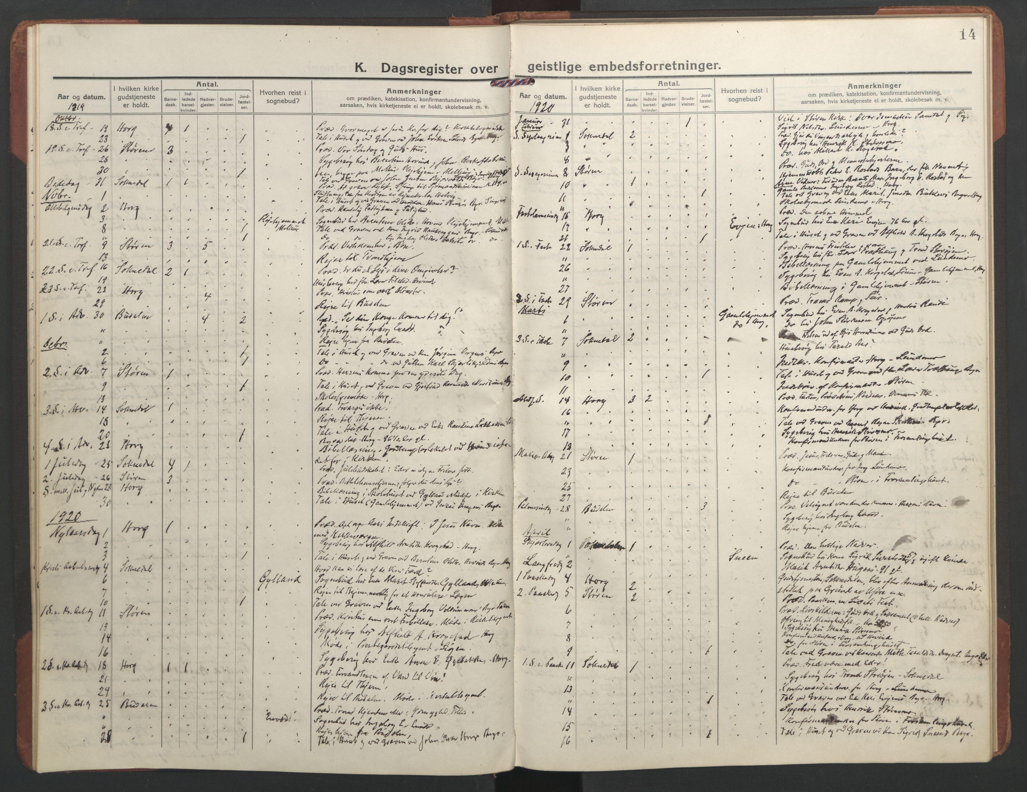SAT, Ministerialprotokoller, klokkerbøker og fødselsregistre - Sør-Trøndelag, 687/L1013: Dagregister nr. 687B02, 1914-1936, s. 14