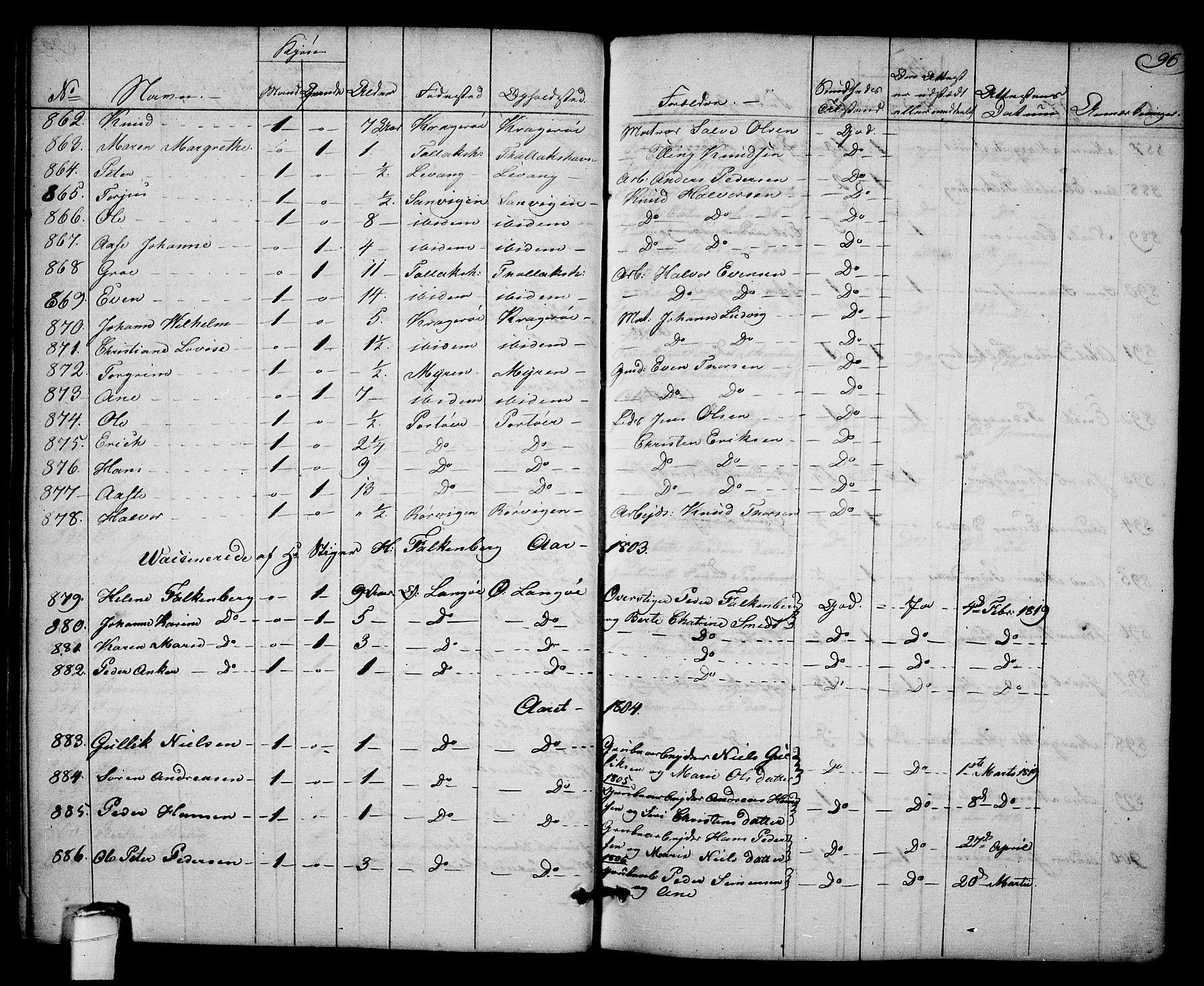 SAKO, Kragerø kirkebøker, F/Fa/L0003: Ministerialbok nr. 3, 1802-1813, s. 96