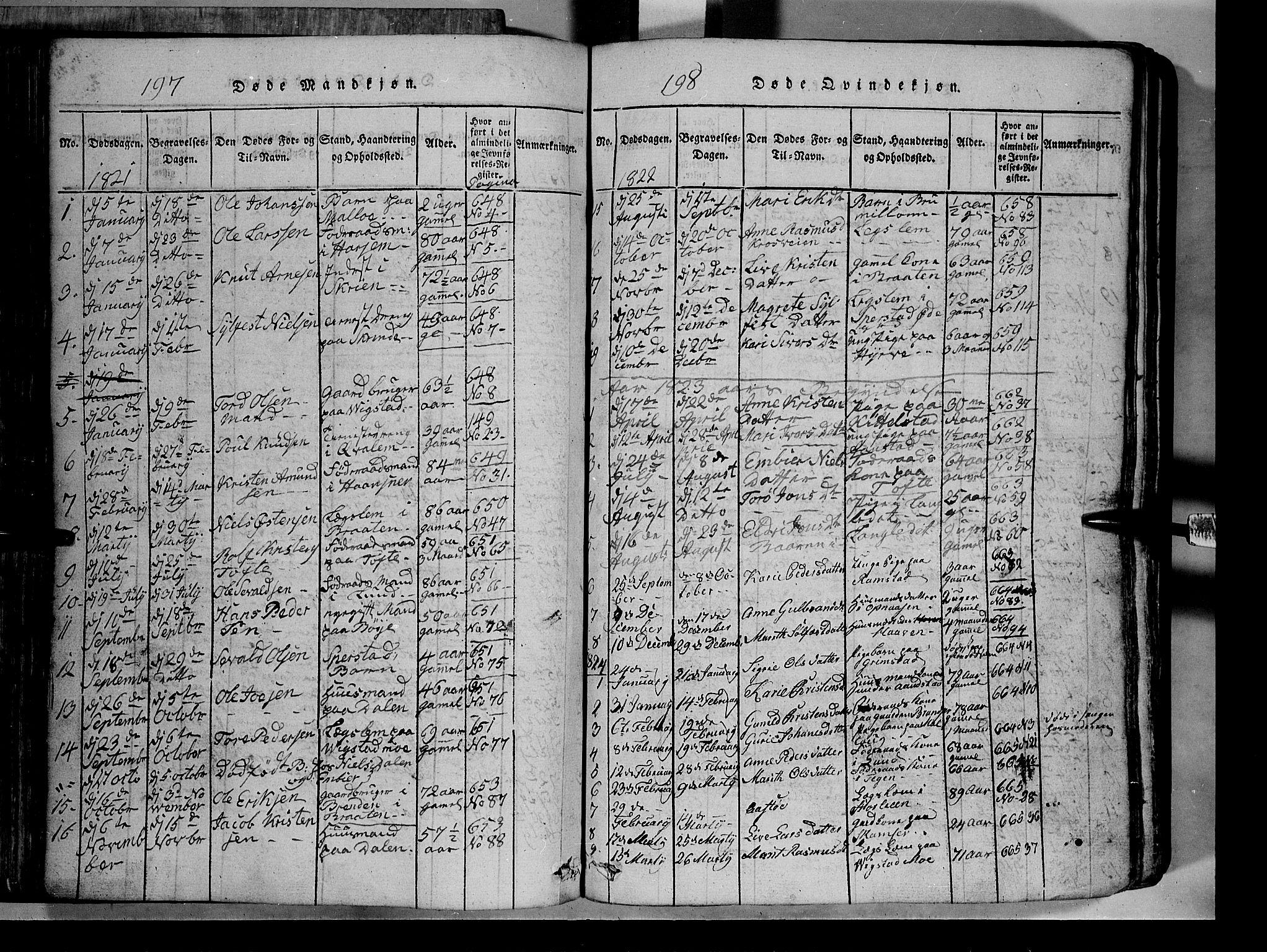 SAH, Lom prestekontor, L/L0003: Klokkerbok nr. 3, 1815-1844, s. 197-198