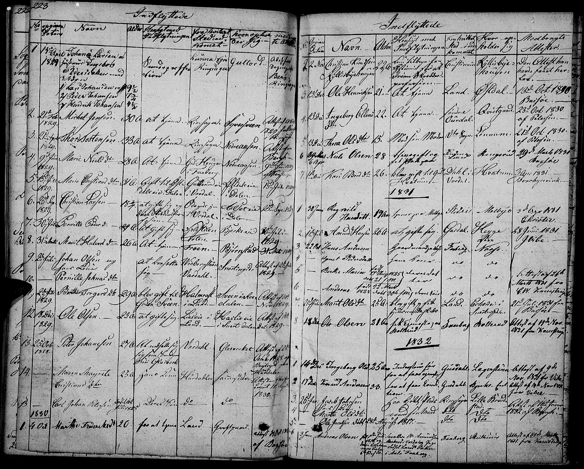 SAH, Biri prestekontor, Ministerialbok nr. 4, 1829-1842, s. 223