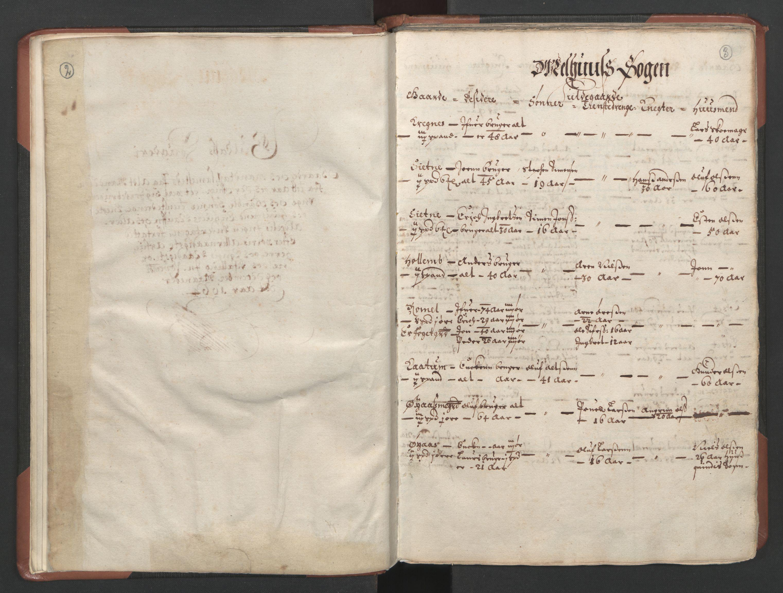 RA, Fogdenes og sorenskrivernes manntall 1664-1666, nr. 18: Gauldal fogderi, Strinda fogderi og Orkdal fogderi, 1664, s. 2-3