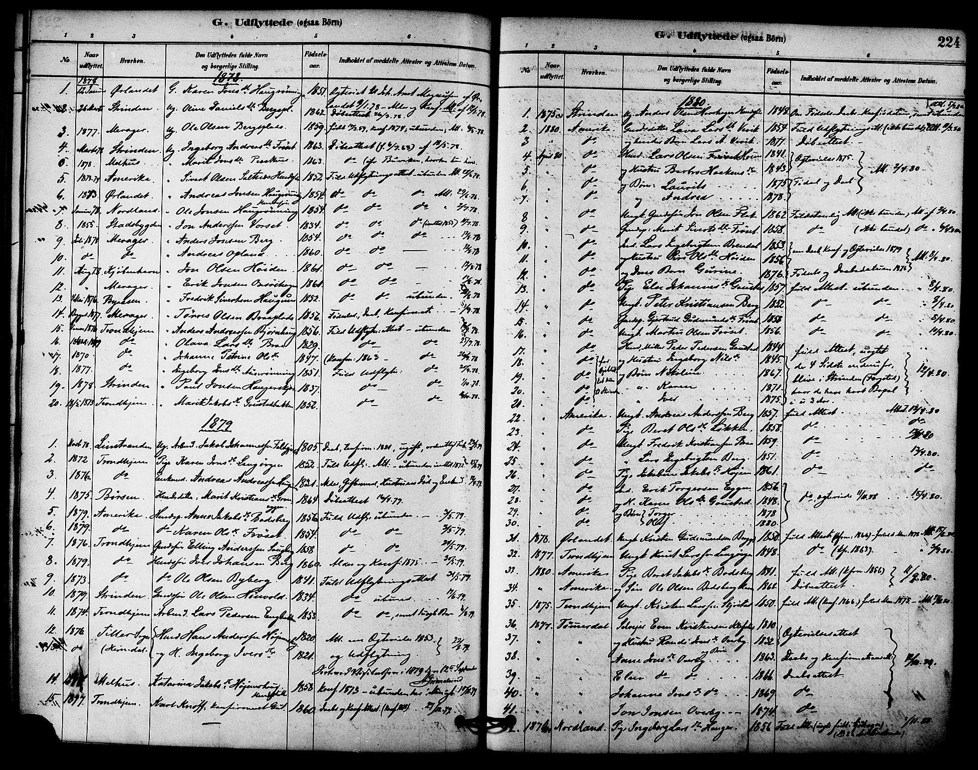 SAT, Ministerialprotokoller, klokkerbøker og fødselsregistre - Sør-Trøndelag, 612/L0378: Ministerialbok nr. 612A10, 1878-1897, s. 224