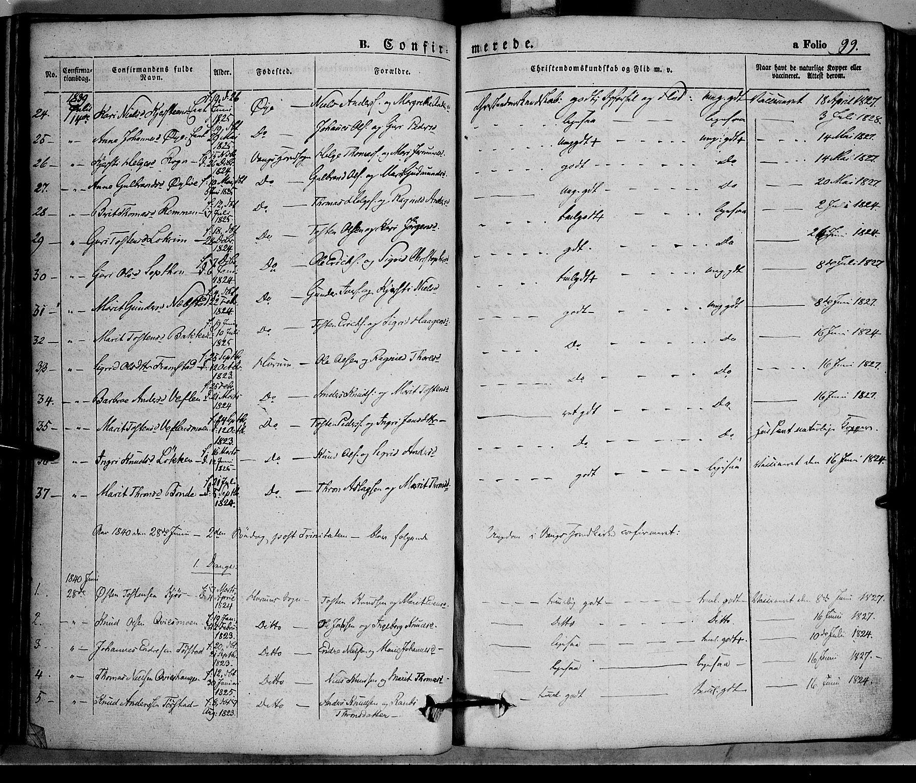 SAH, Vang prestekontor, Valdres, Ministerialbok nr. 5, 1831-1845, s. 99