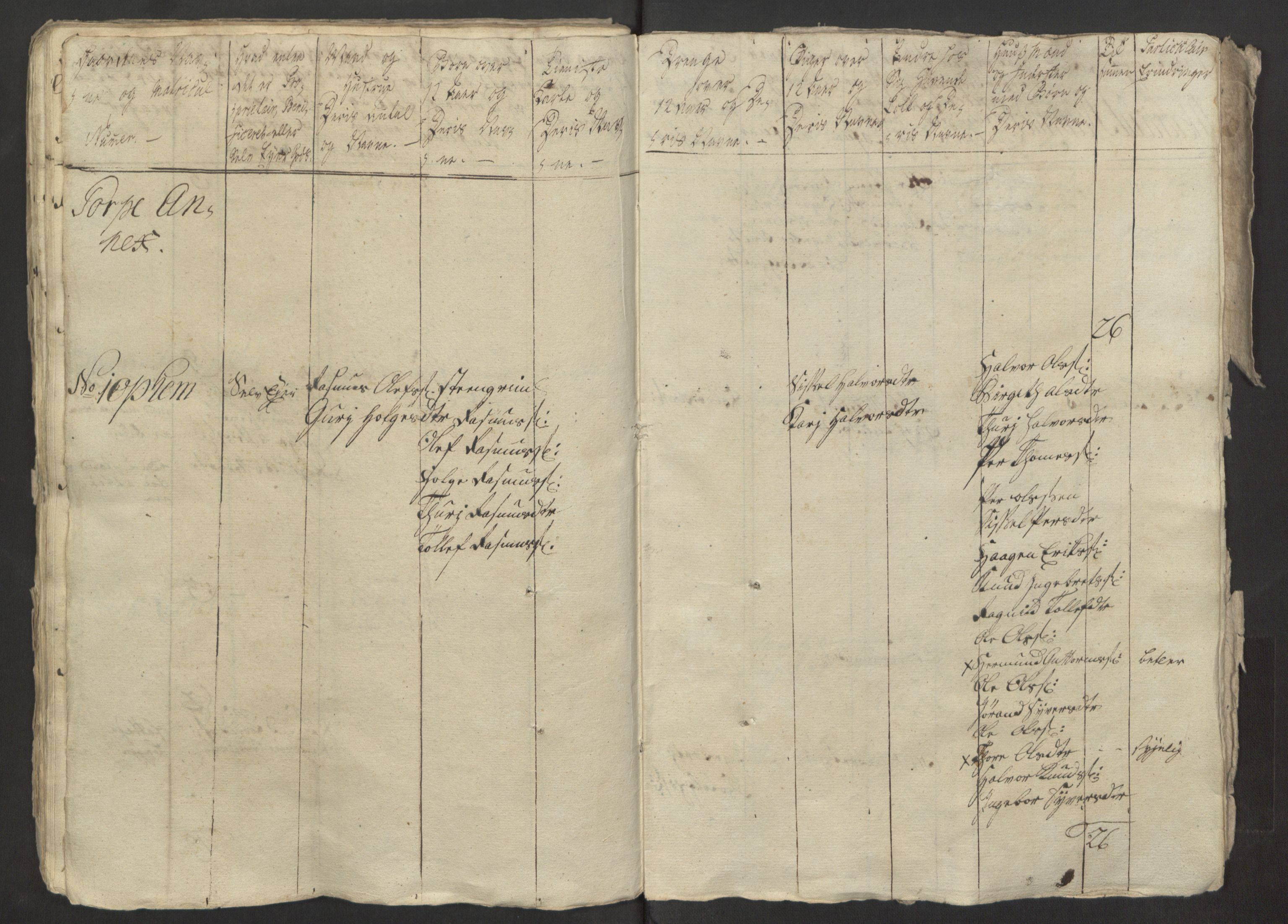 RA, Rentekammeret inntil 1814, Reviderte regnskaper, Fogderegnskap, R23/L1565: Ekstraskatten Ringerike og Hallingdal, 1762-1763, s. 105