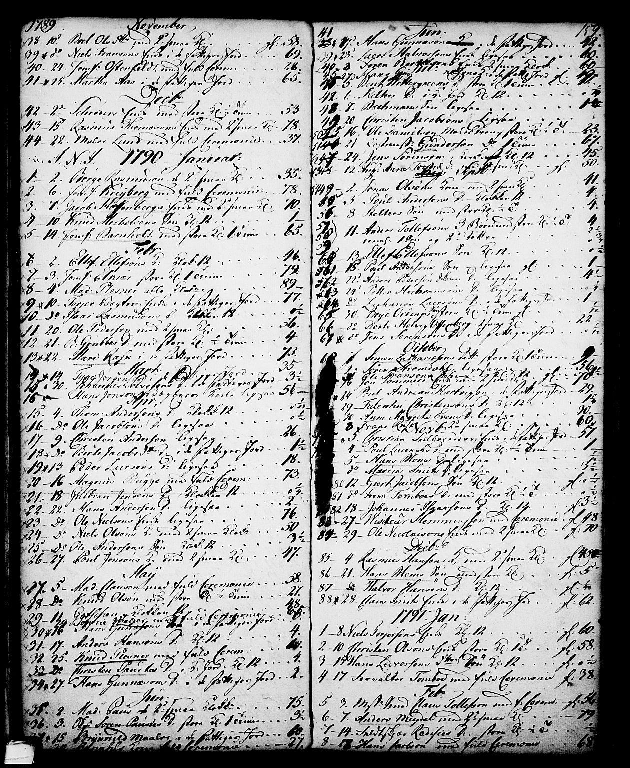 SAKO, Skien kirkebøker, G/Ga/L0001: Klokkerbok nr. 1, 1756-1791, s. 159