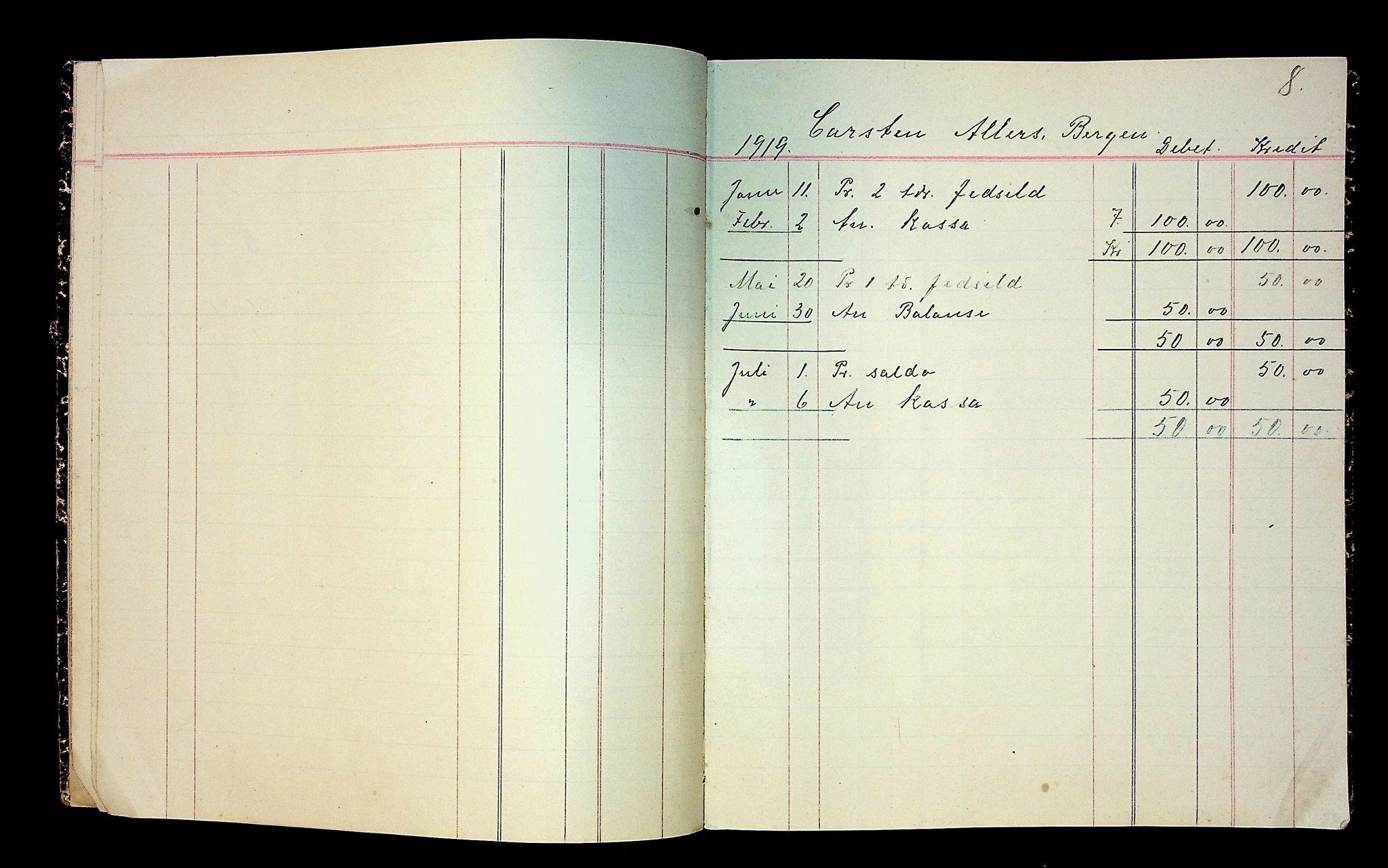 IKAH, Varaldsøy kommune. Mundheim provianteringsråd, R/Ra/L0002: Kontobok  for Mundheim provianteringsråd, 1919-1920, s. 9