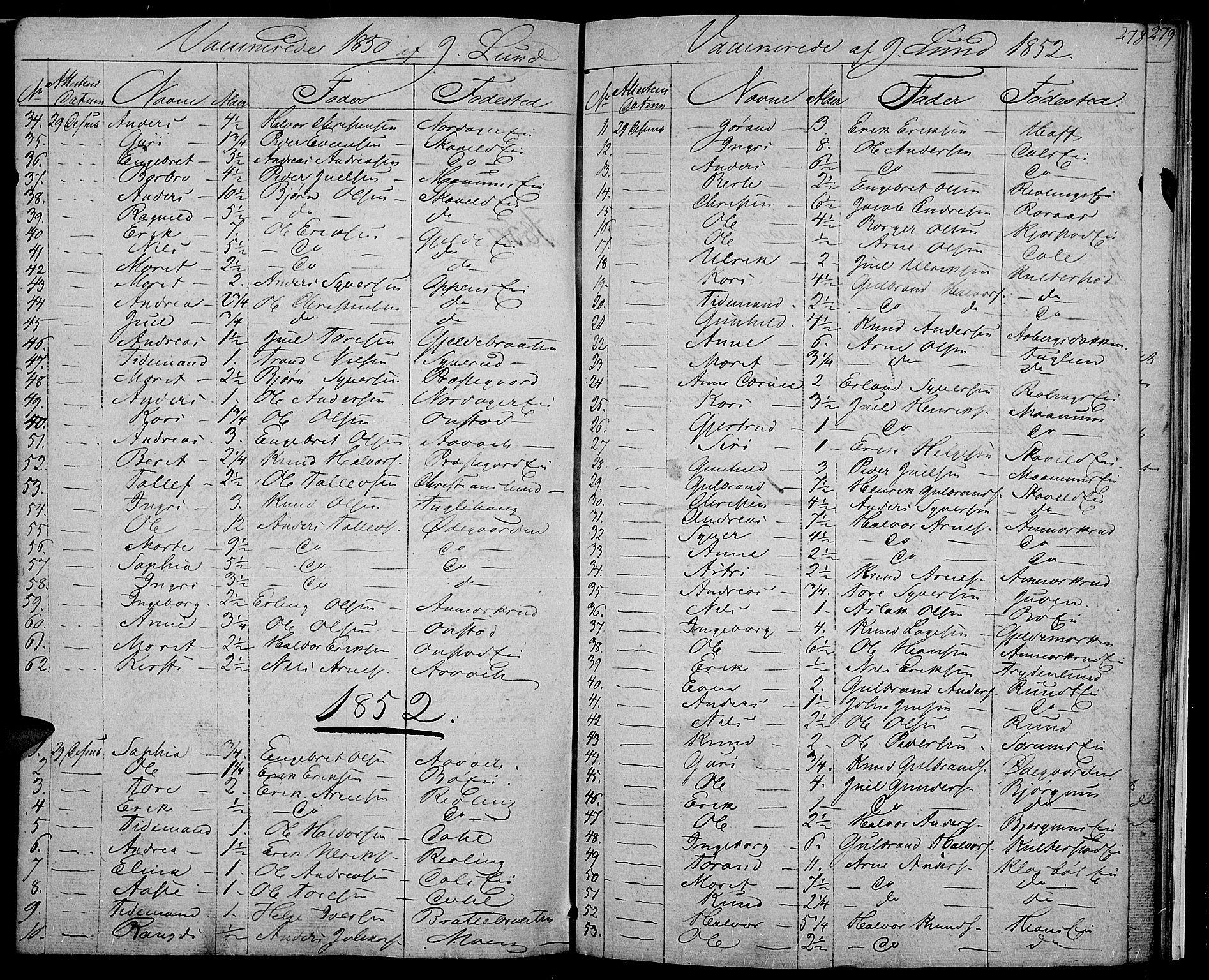 SAH, Nord-Aurdal prestekontor, Klokkerbok nr. 2, 1842-1877, s. 278