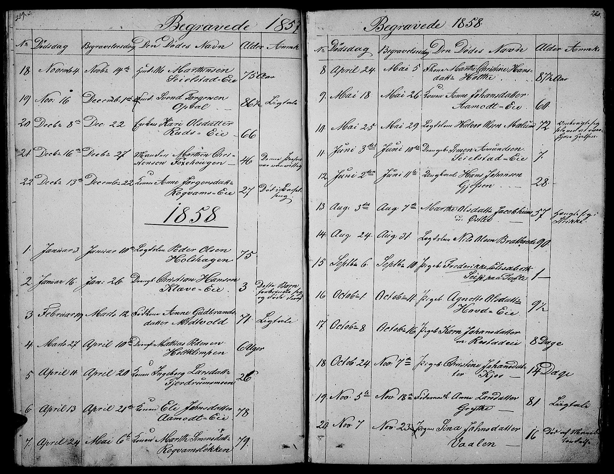 SAH, Gausdal prestekontor, Klokkerbok nr. 3, 1829-1864, s. 259-260