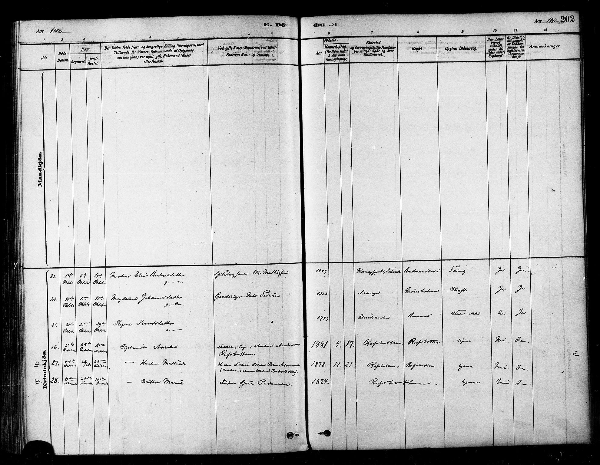 SATØ, Alta sokneprestembete, Ministerialbok nr. 2, 1879-1892, s. 202