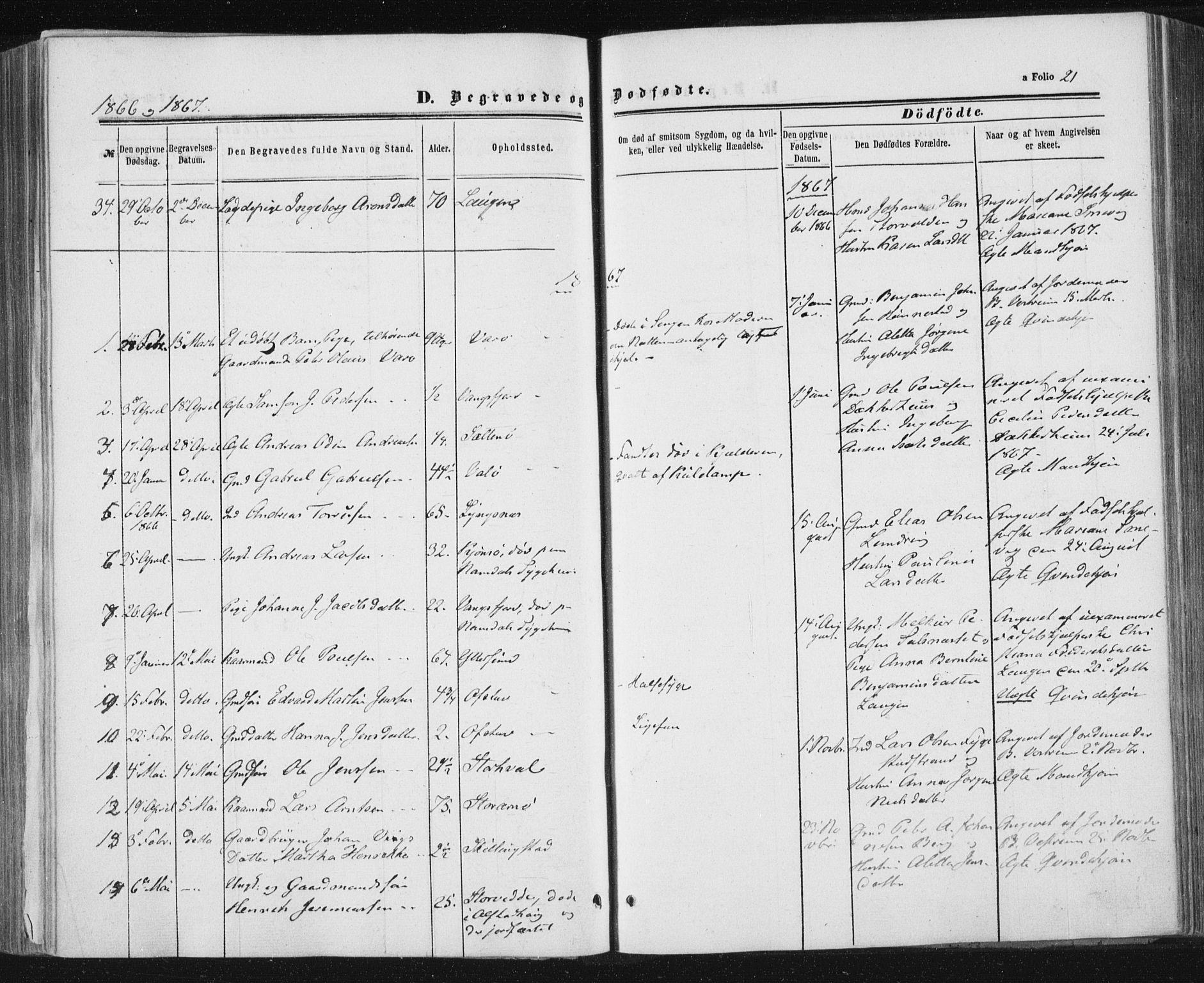 SAT, Ministerialprotokoller, klokkerbøker og fødselsregistre - Nord-Trøndelag, 784/L0670: Ministerialbok nr. 784A05, 1860-1876, s. 21