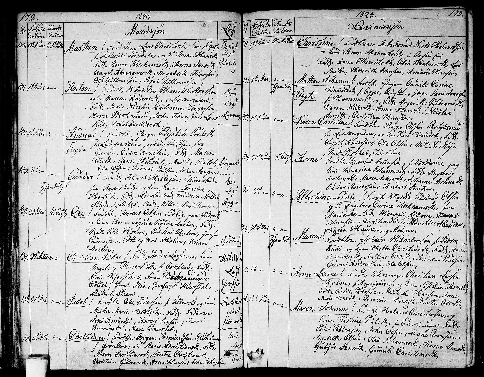 SAO, Aker prestekontor kirkebøker, G/L0004: Klokkerbok nr. 4, 1819-1829, s. 172-173
