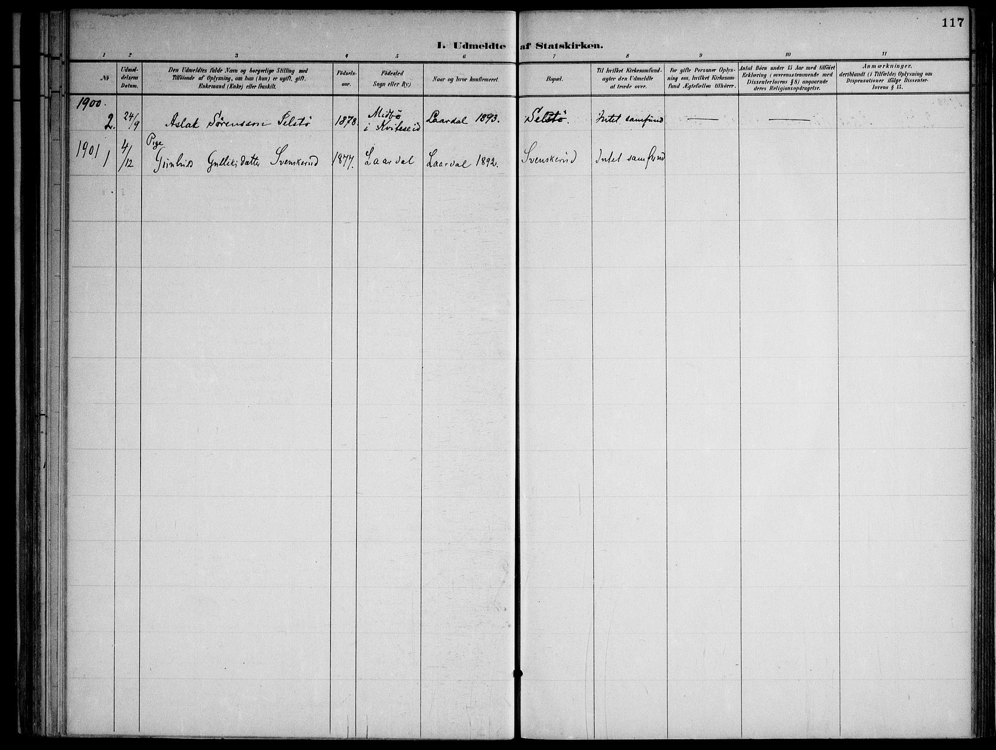 SAKO, Lårdal kirkebøker, F/Fa/L0007: Ministerialbok nr. I 7, 1887-1906, s. 117