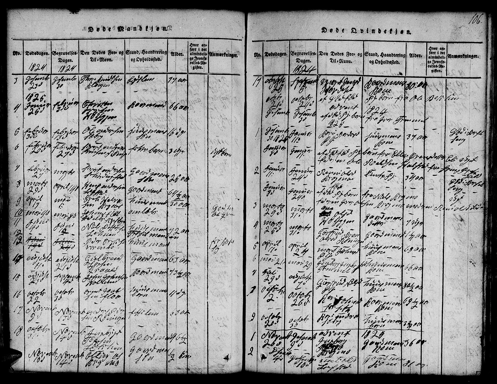 SAT, Ministerialprotokoller, klokkerbøker og fødselsregistre - Sør-Trøndelag, 691/L1092: Klokkerbok nr. 691C03, 1816-1852, s. 106