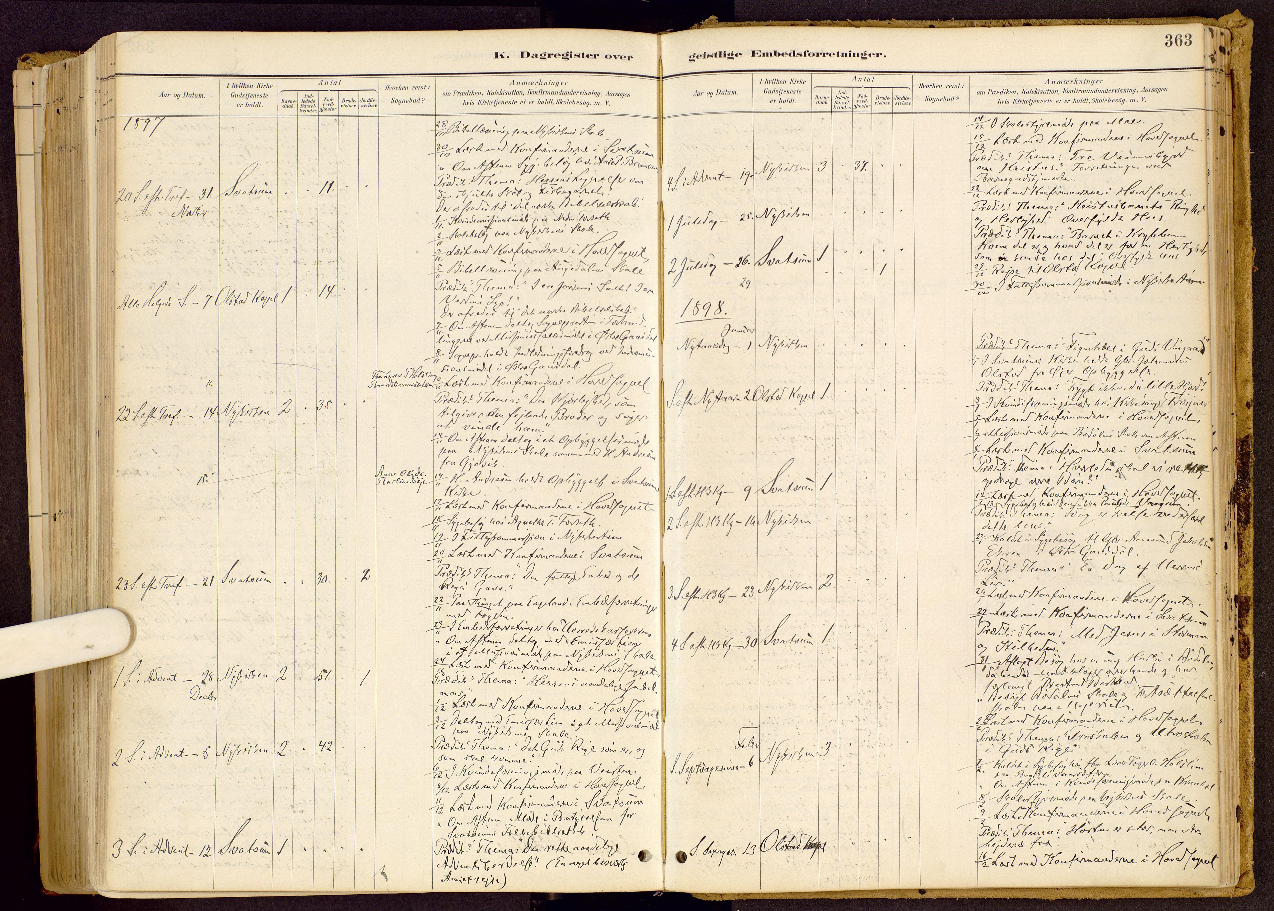 SAH, Vestre Gausdal prestekontor, Ministerialbok nr. 1, 1887-1914, s. 363