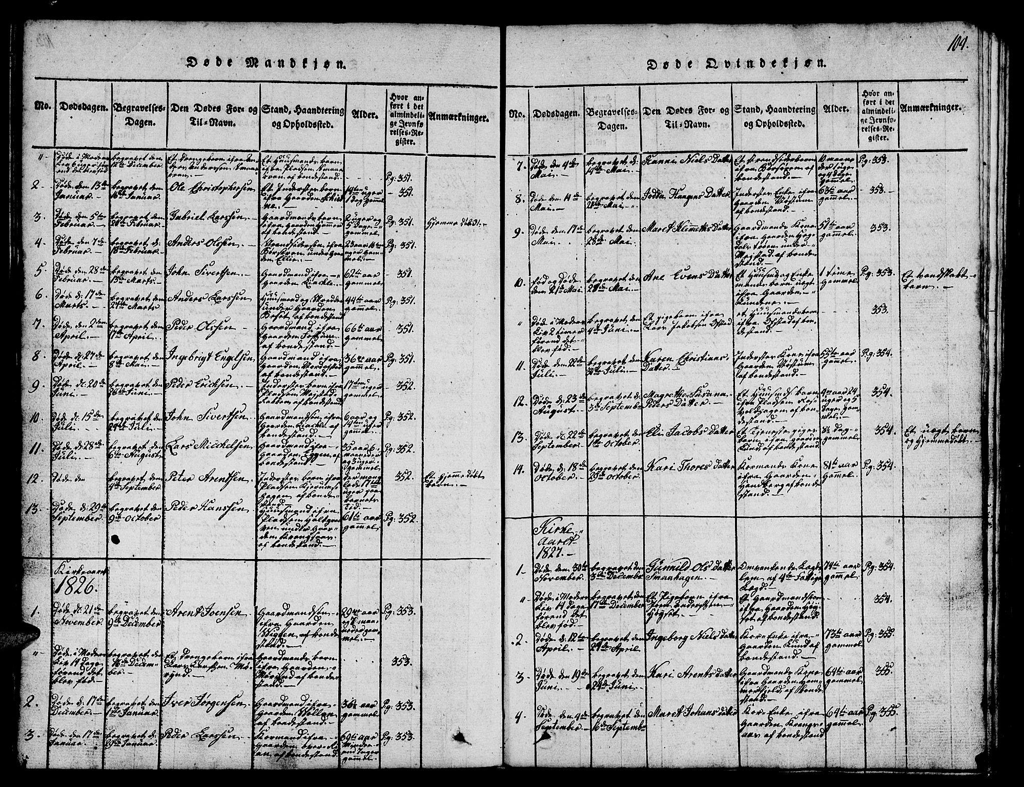 SAT, Ministerialprotokoller, klokkerbøker og fødselsregistre - Sør-Trøndelag, 665/L0776: Klokkerbok nr. 665C01, 1817-1837, s. 104