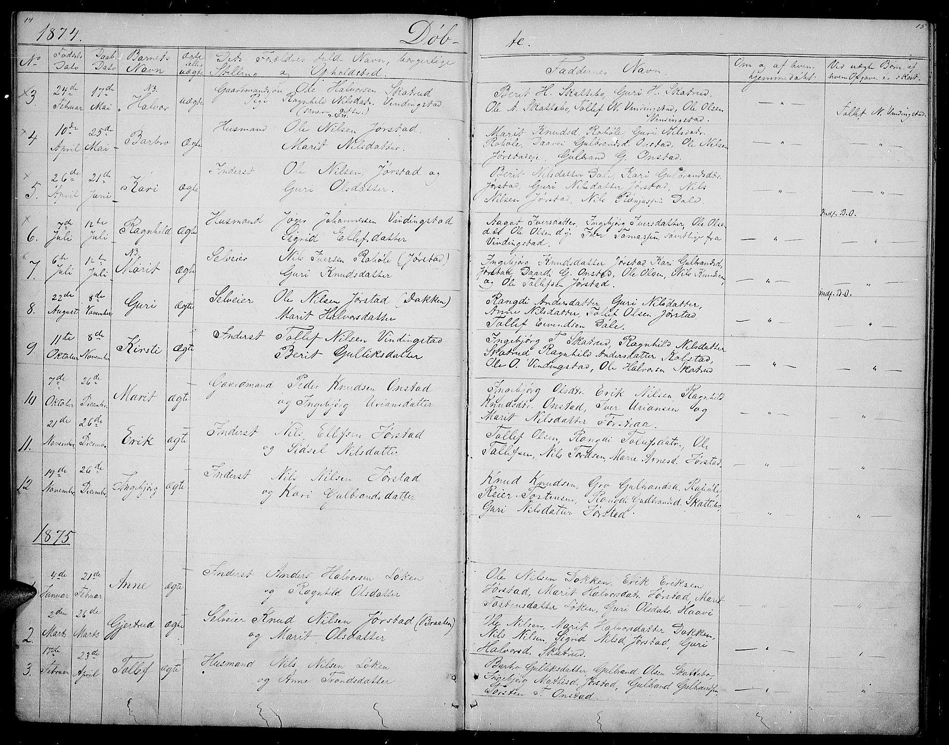 SAH, Øystre Slidre prestekontor, Klokkerbok nr. 2, 1866-1886, s. 14-15