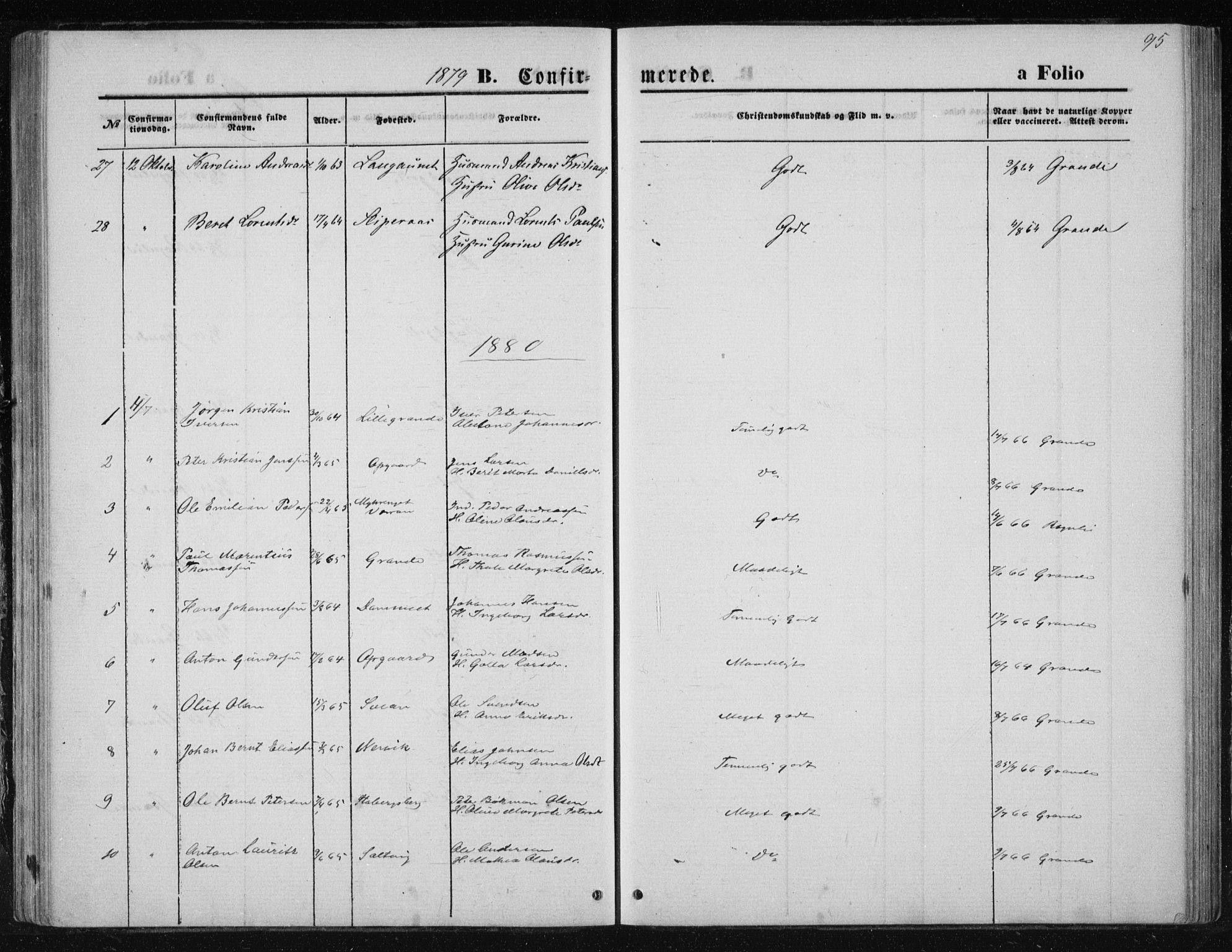 SAT, Ministerialprotokoller, klokkerbøker og fødselsregistre - Nord-Trøndelag, 733/L0324: Ministerialbok nr. 733A03, 1870-1883, s. 95