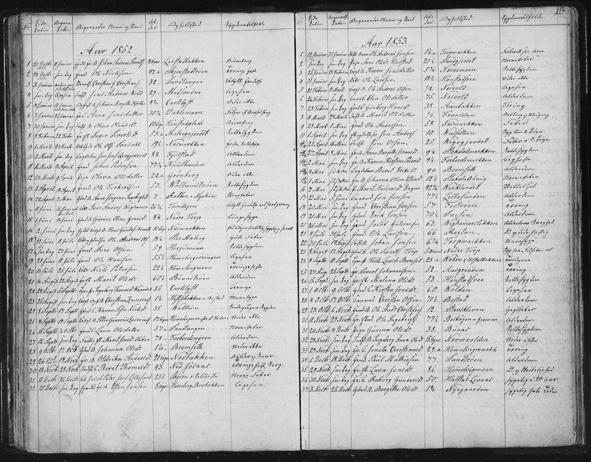 SAT, Ministerialprotokoller, klokkerbøker og fødselsregistre - Sør-Trøndelag, 616/L0406: Ministerialbok nr. 616A03, 1843-1879, s. 156