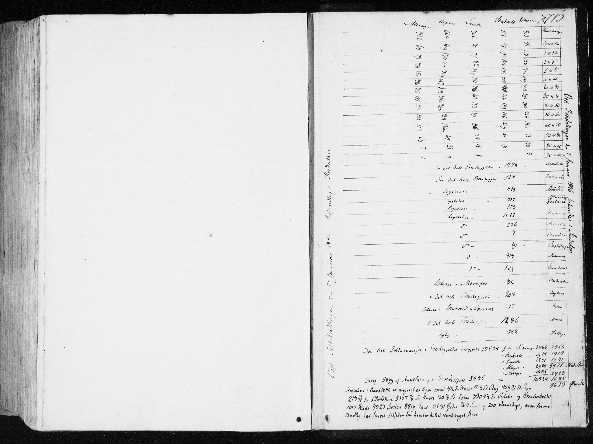SAT, Ministerialprotokoller, klokkerbøker og fødselsregistre - Nord-Trøndelag, 709/L0074: Ministerialbok nr. 709A14, 1845-1858, s. 713