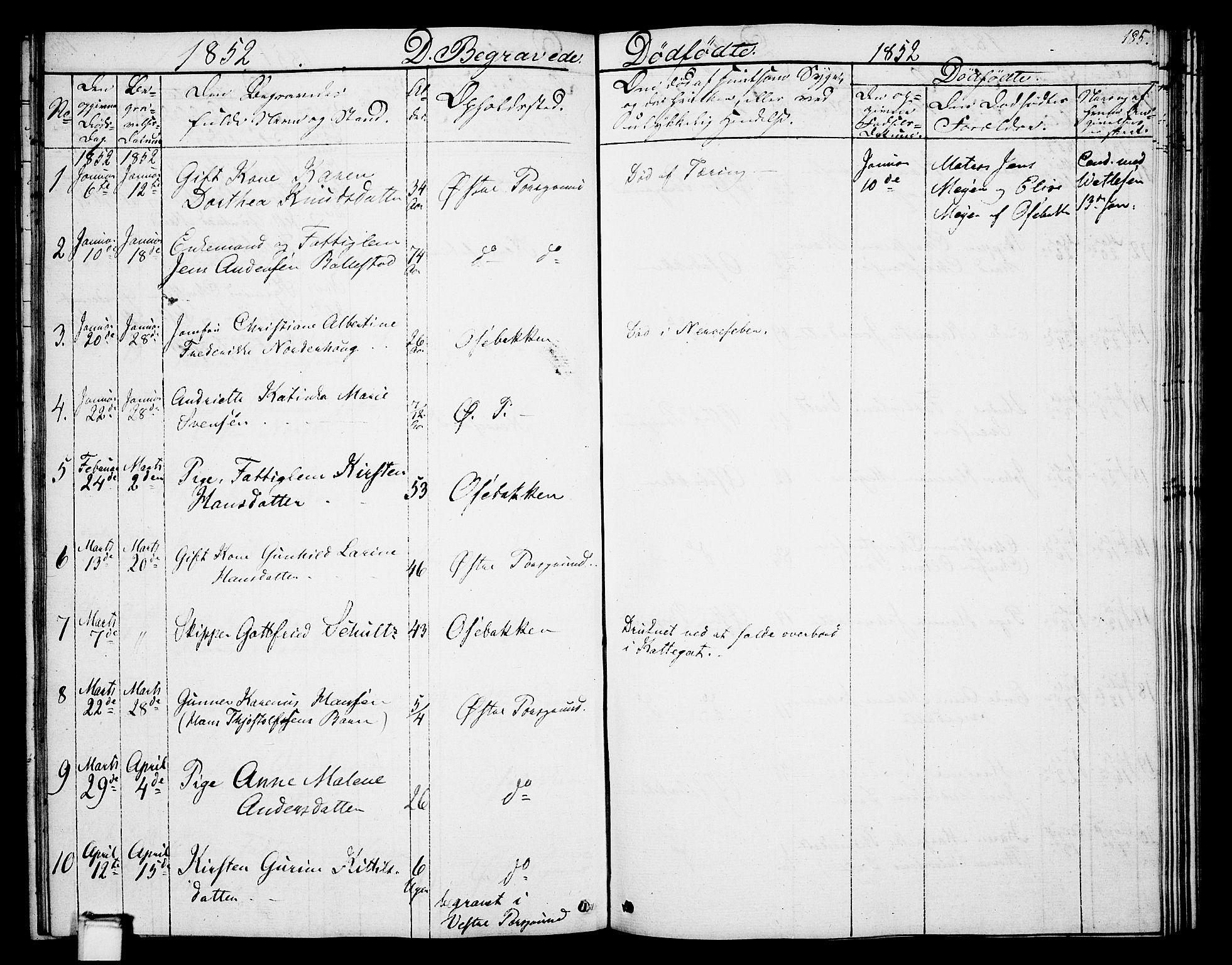 SAKO, Porsgrunn kirkebøker , G/Gb/L0003: Klokkerbok nr. II 3, 1841-1852, s. 185