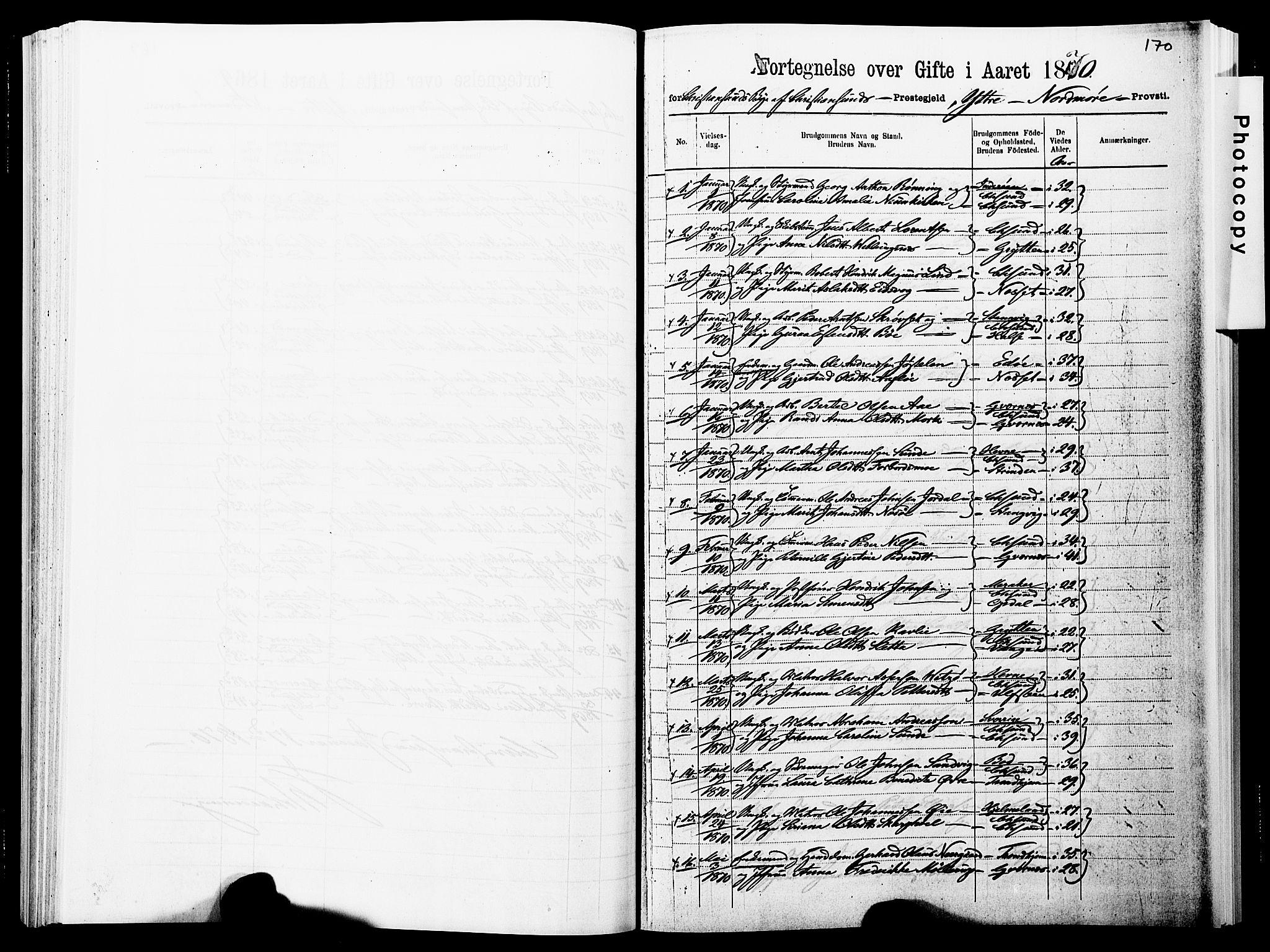 SAT, Ministerialprotokoller, klokkerbøker og fødselsregistre - Møre og Romsdal, 572/L0857: Ministerialbok nr. 572D01, 1866-1872, s. 170
