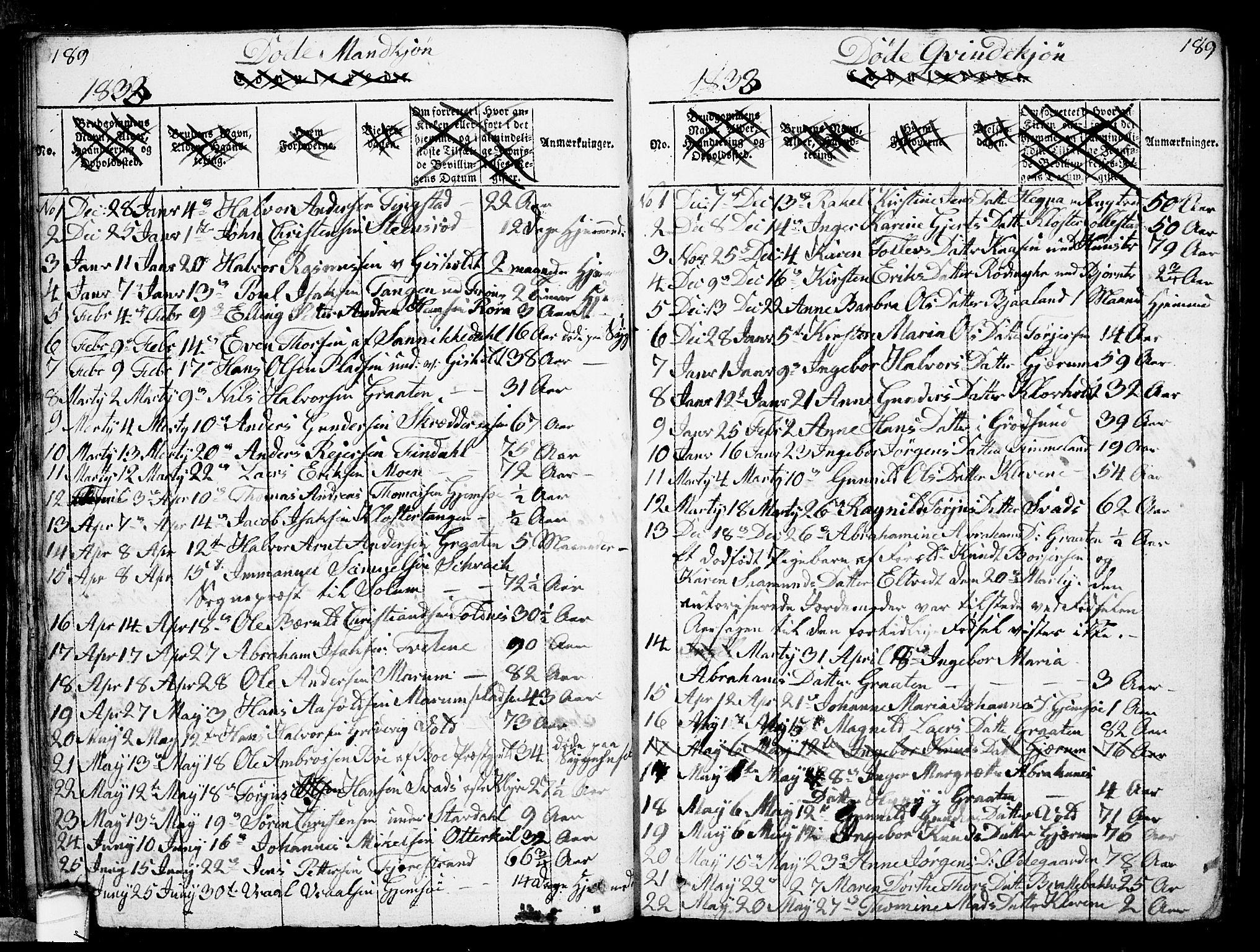 SAKO, Solum kirkebøker, G/Ga/L0001: Klokkerbok nr. I 1, 1814-1833, s. 189