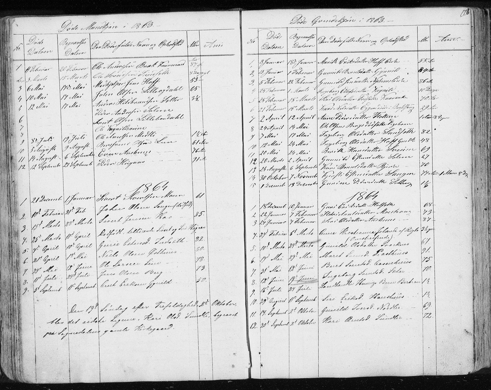 SAT, Ministerialprotokoller, klokkerbøker og fødselsregistre - Sør-Trøndelag, 689/L1043: Klokkerbok nr. 689C02, 1816-1892, s. 176