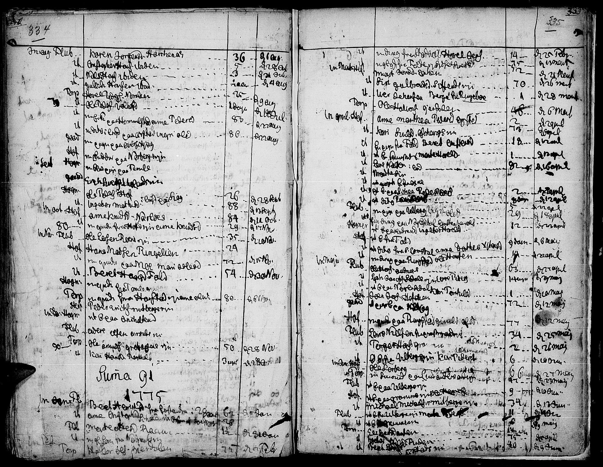 SAH, Land prestekontor, Ministerialbok nr. 5, 1765-1784, s. 334-335