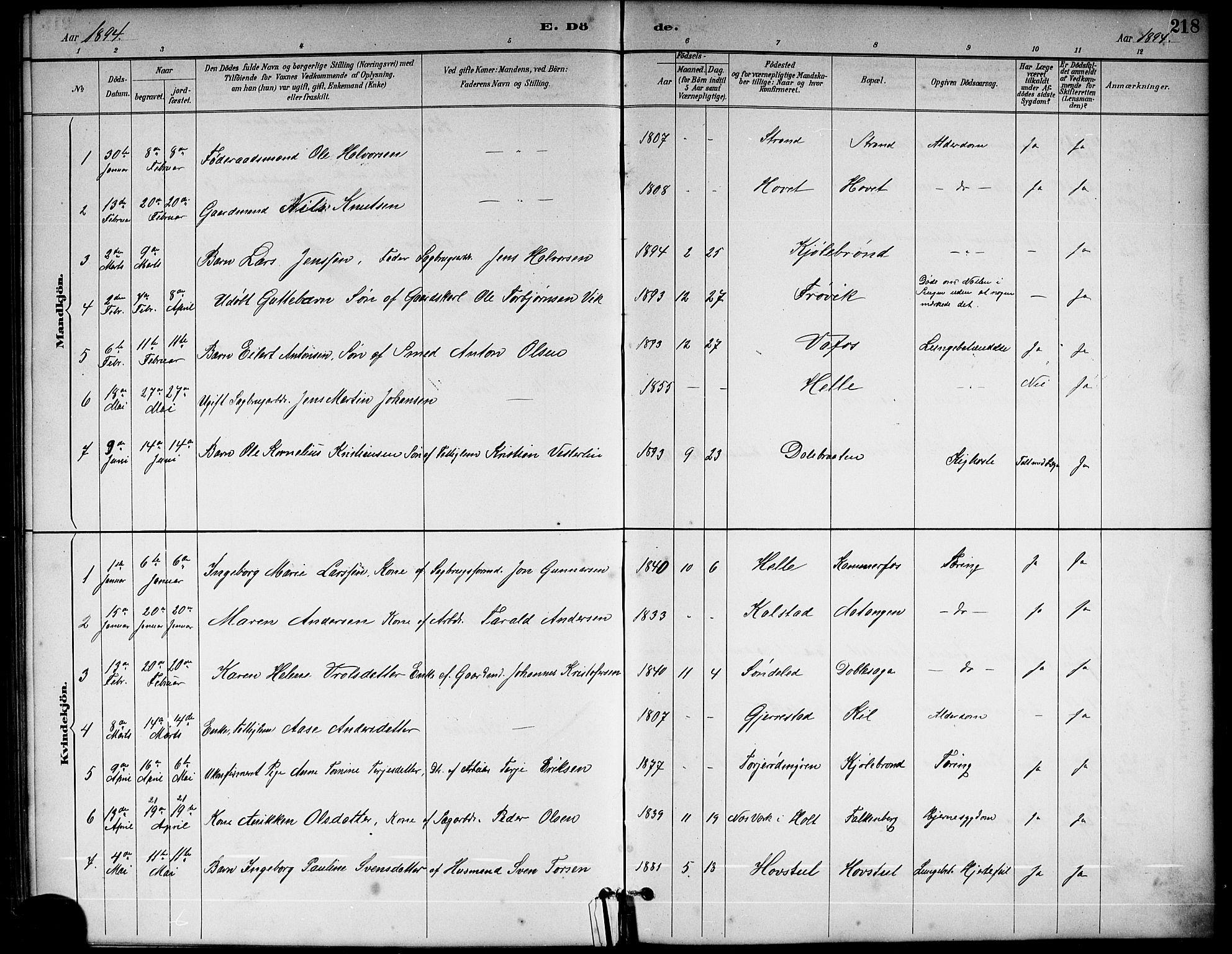 SAKO, Sannidal kirkebøker, G/Ga/L0003: Klokkerbok nr. 3, 1887-1922, s. 218