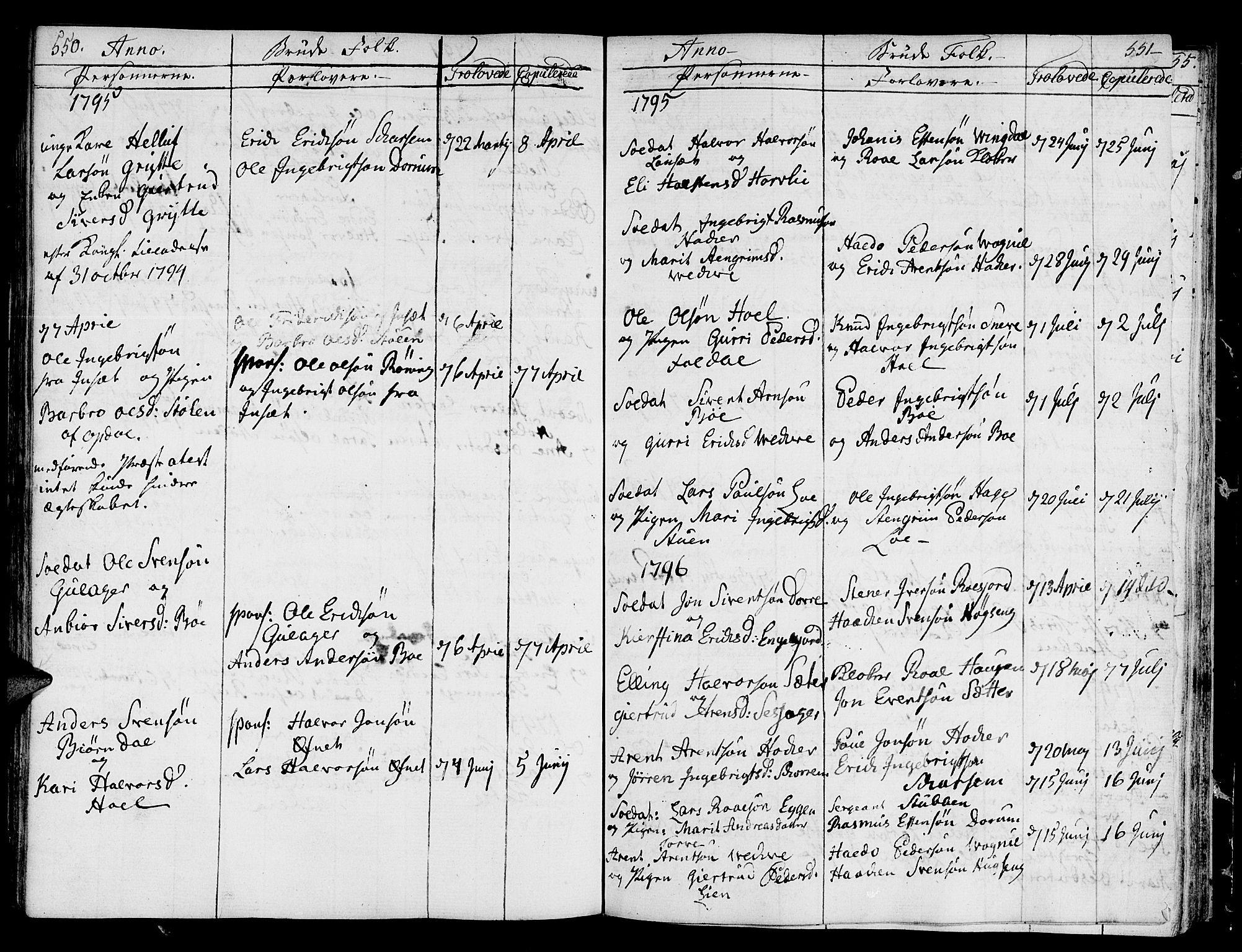 SAT, Ministerialprotokoller, klokkerbøker og fødselsregistre - Sør-Trøndelag, 678/L0893: Ministerialbok nr. 678A03, 1792-1805, s. 550-551