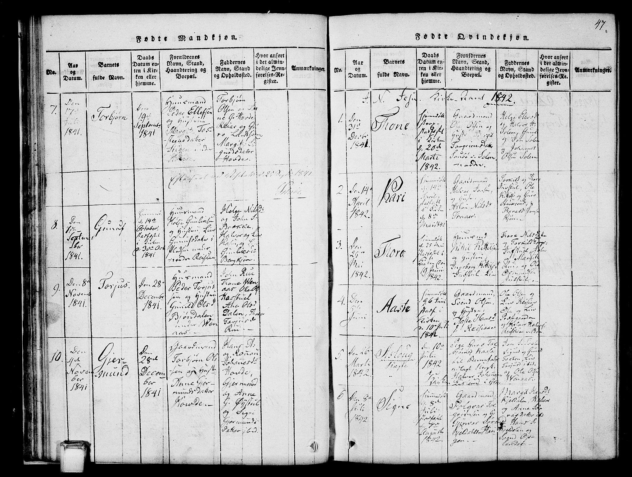 SAKO, Hjartdal kirkebøker, G/Gc/L0001: Klokkerbok nr. III 1, 1815-1842, s. 47