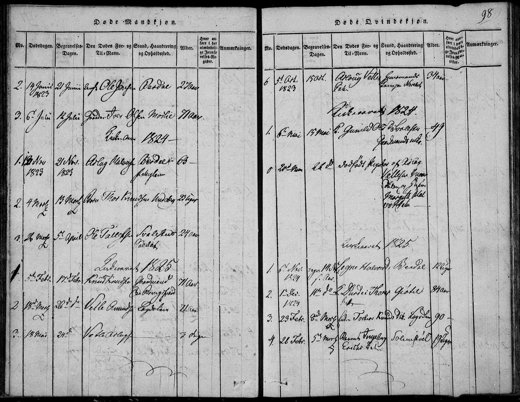 SAKO, Vinje kirkebøker, F/Fb/L0001: Ministerialbok nr. II 1, 1814-1843, s. 98