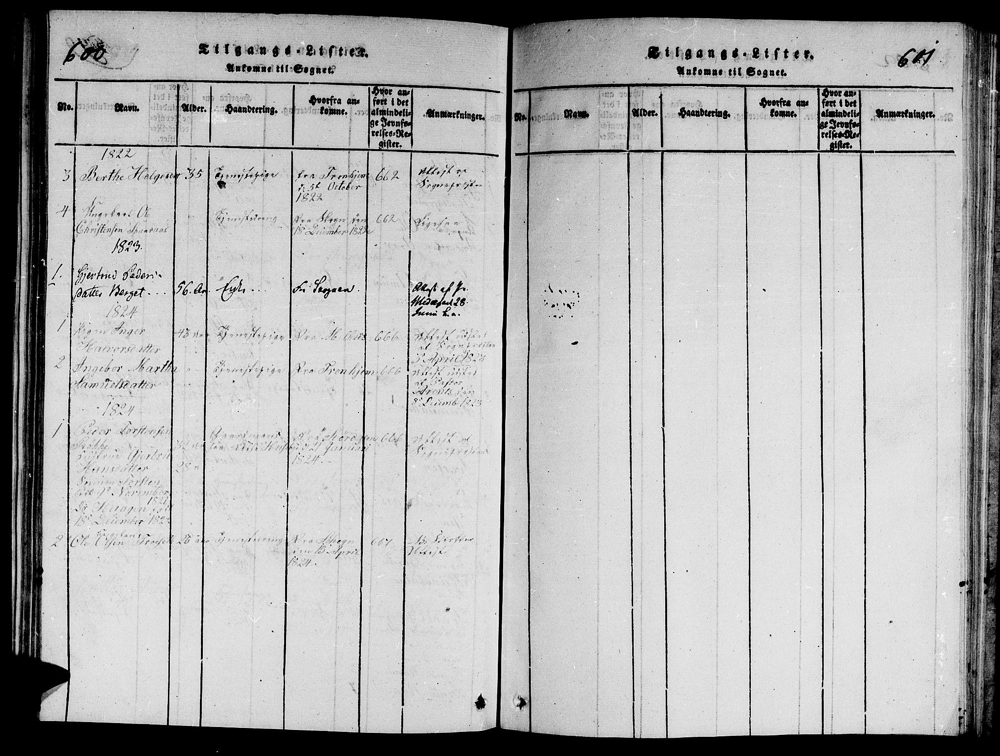 SAT, Ministerialprotokoller, klokkerbøker og fødselsregistre - Nord-Trøndelag, 714/L0132: Klokkerbok nr. 714C01, 1817-1824, s. 600-601