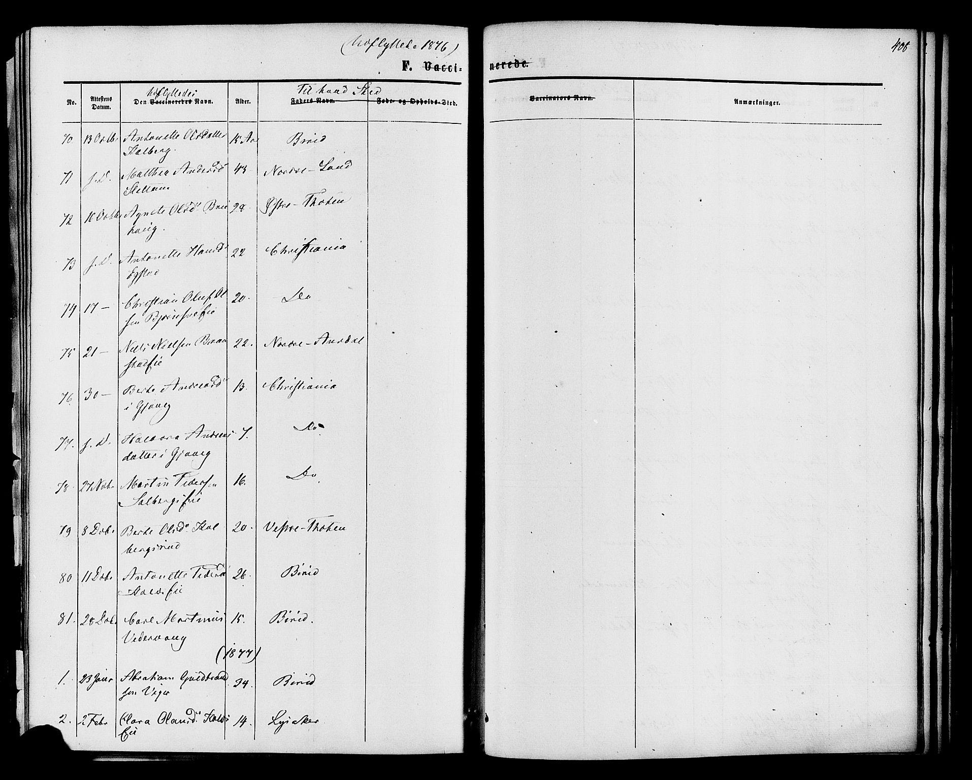 SAH, Vardal prestekontor, H/Ha/Haa/L0007: Ministerialbok nr. 7, 1867-1878, s. 408