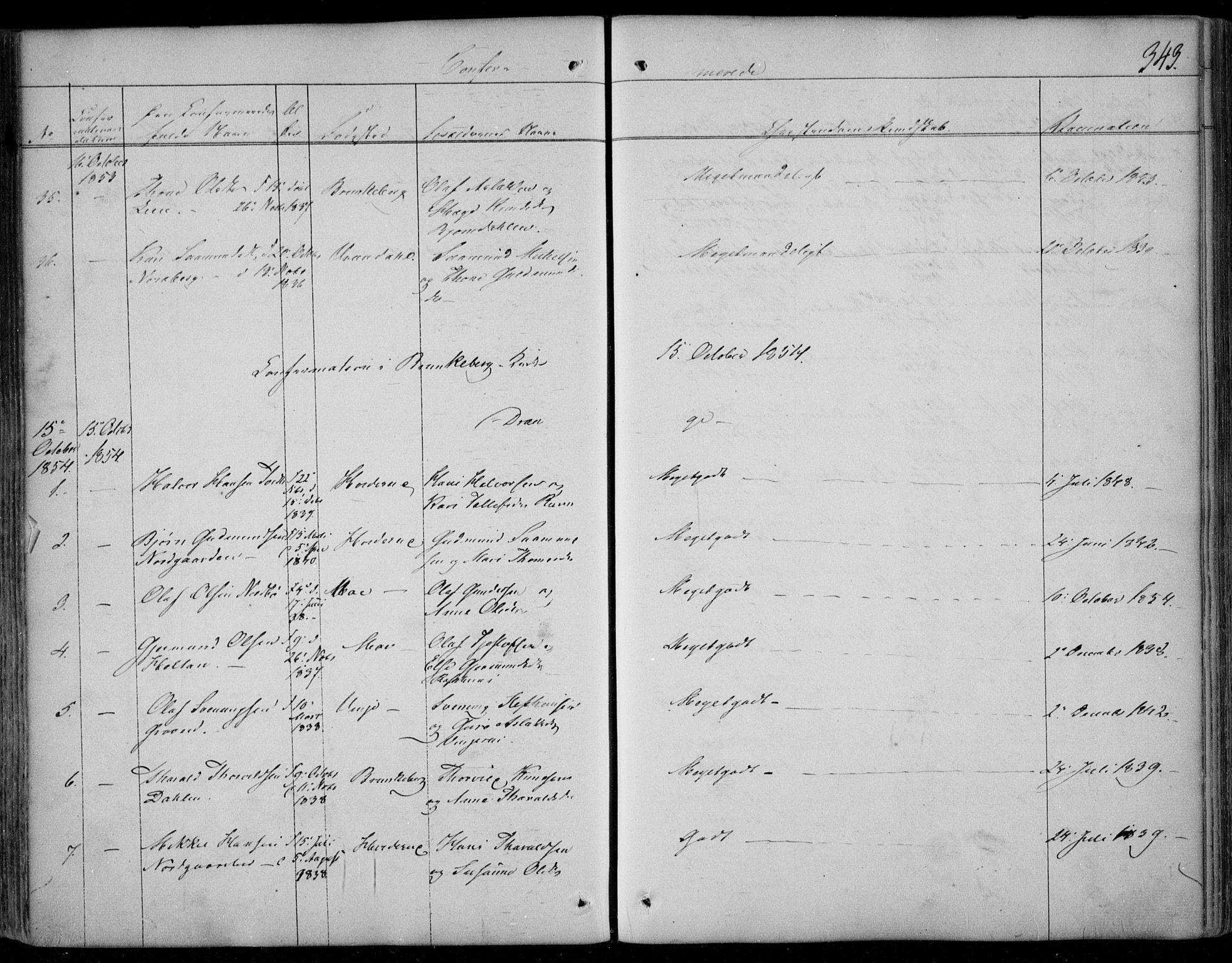 SAKO, Kviteseid kirkebøker, F/Fa/L0006: Ministerialbok nr. I 6, 1836-1858, s. 343