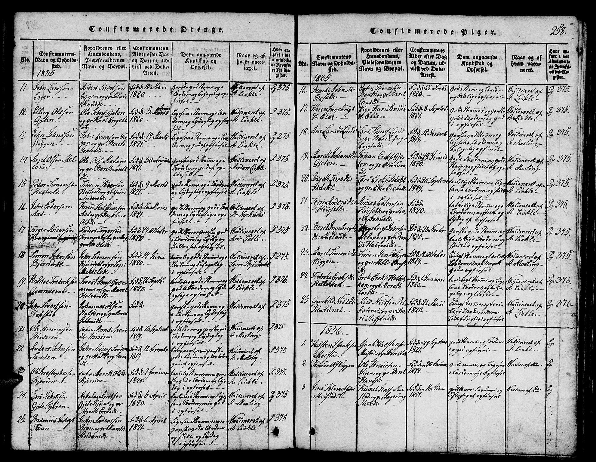 SAT, Ministerialprotokoller, klokkerbøker og fødselsregistre - Sør-Trøndelag, 665/L0776: Klokkerbok nr. 665C01, 1817-1837, s. 258