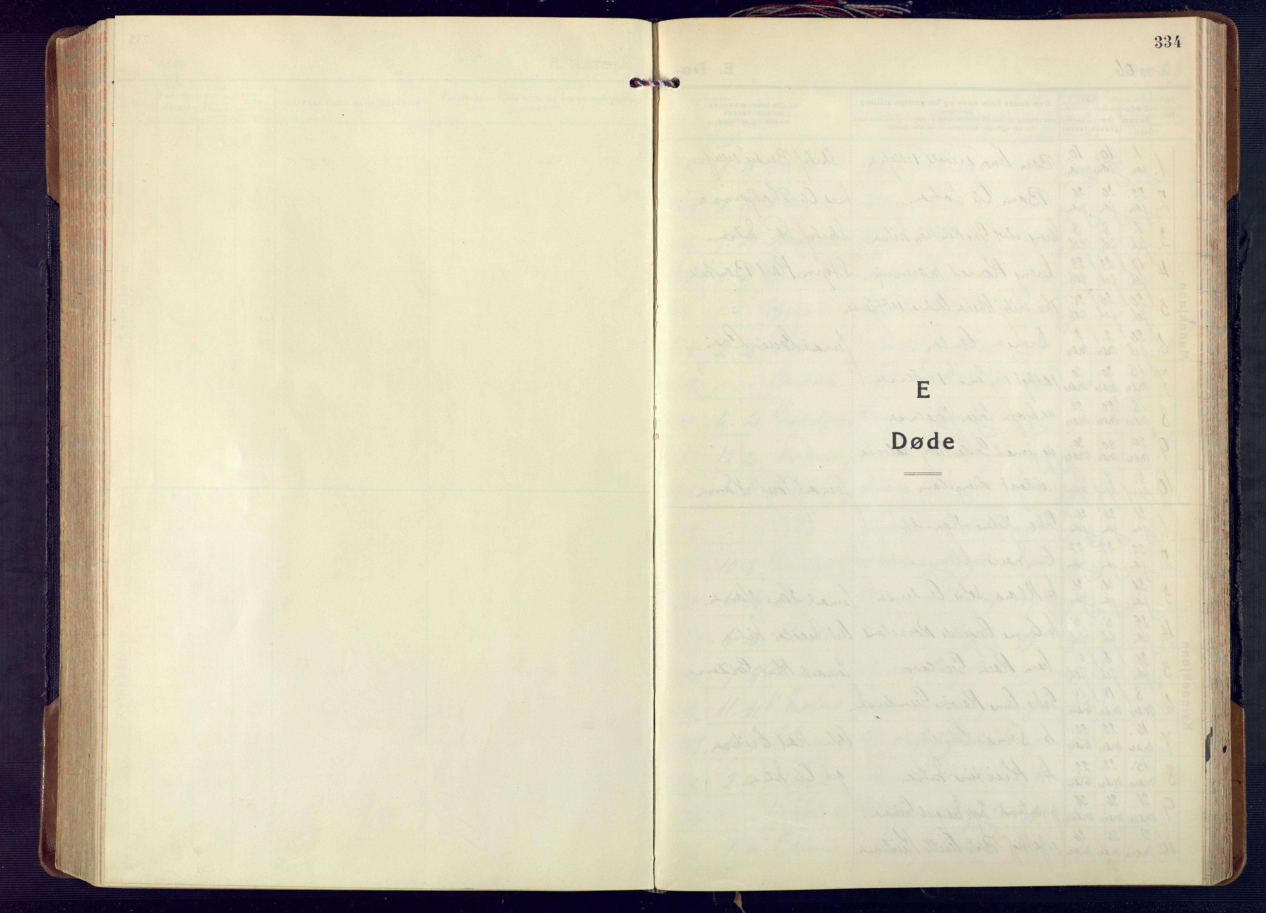 SAK, Fjære sokneprestkontor, F/Fa/L0004: Ministerialbok nr. A 4, 1902-1925, s. 334