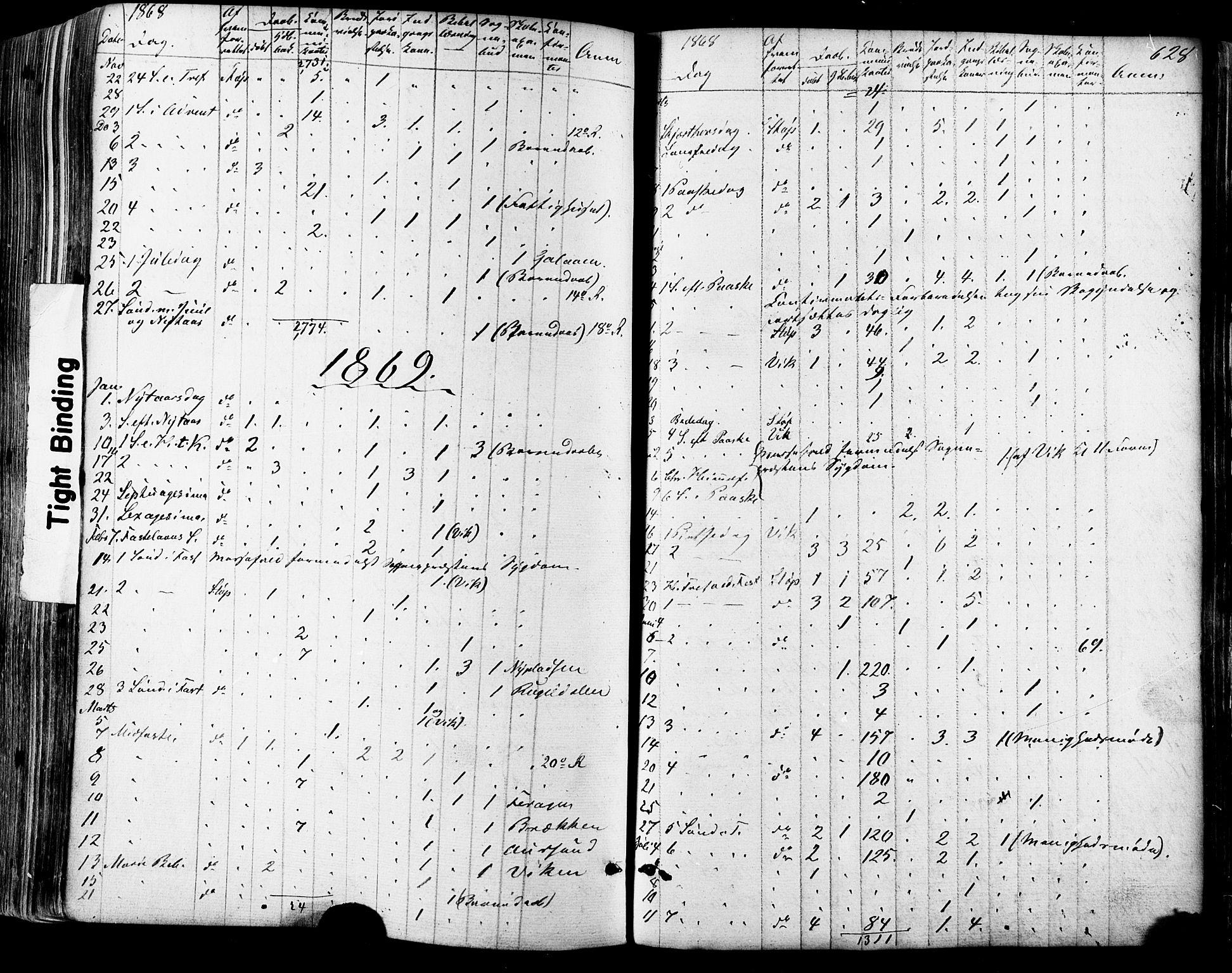SAT, Ministerialprotokoller, klokkerbøker og fødselsregistre - Sør-Trøndelag, 681/L0932: Ministerialbok nr. 681A10, 1860-1878, s. 628