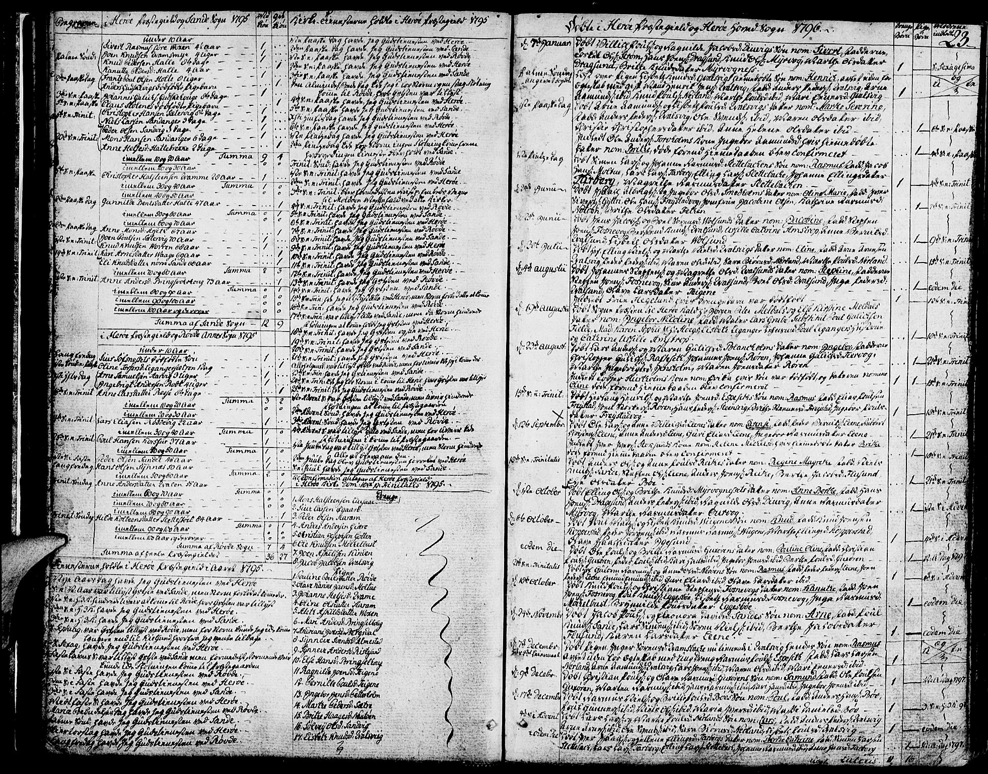 SAT, Ministerialprotokoller, klokkerbøker og fødselsregistre - Møre og Romsdal, 507/L0068: Ministerialbok nr. 507A03, 1789-1825, s. 23