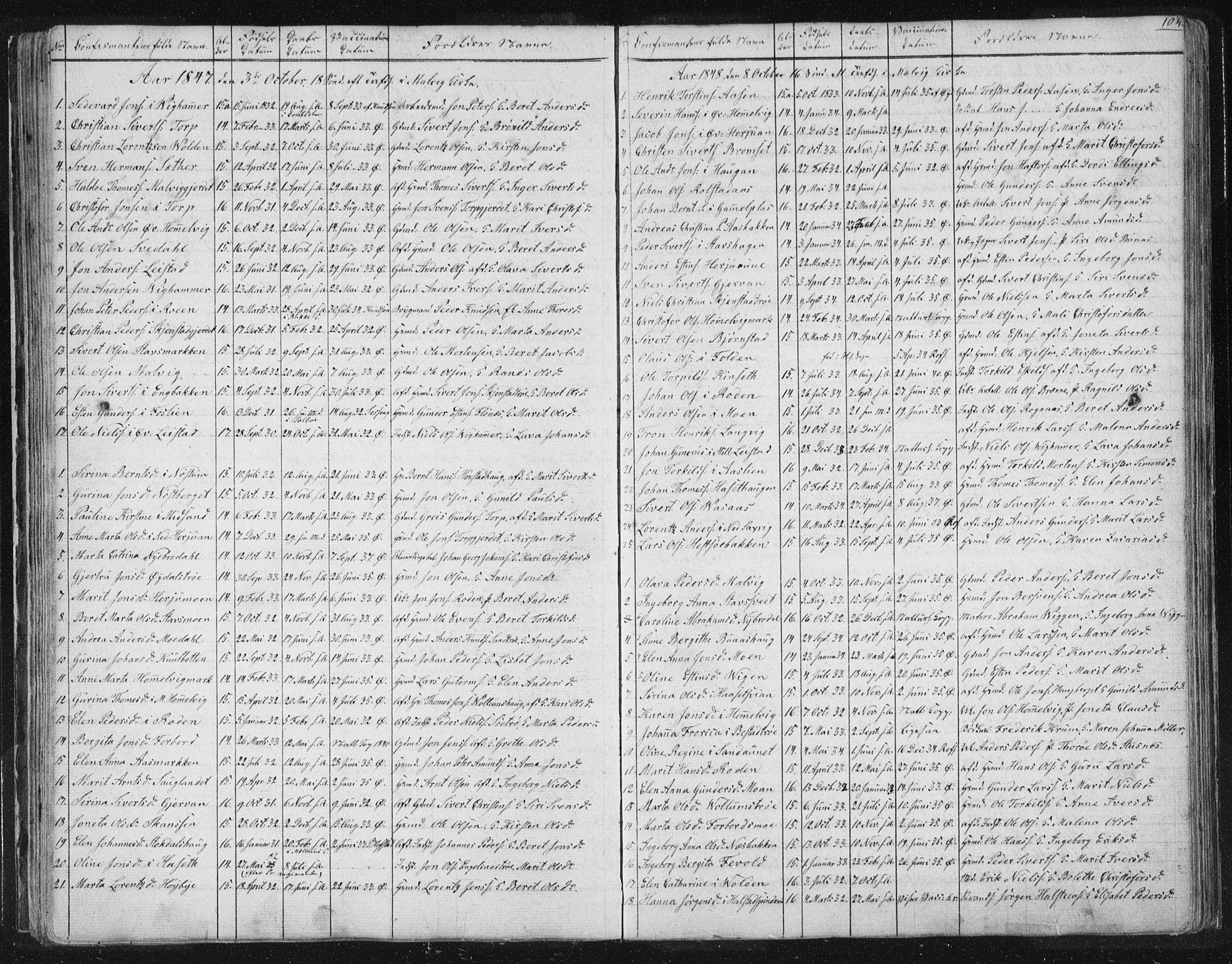 SAT, Ministerialprotokoller, klokkerbøker og fødselsregistre - Sør-Trøndelag, 616/L0406: Ministerialbok nr. 616A03, 1843-1879, s. 104