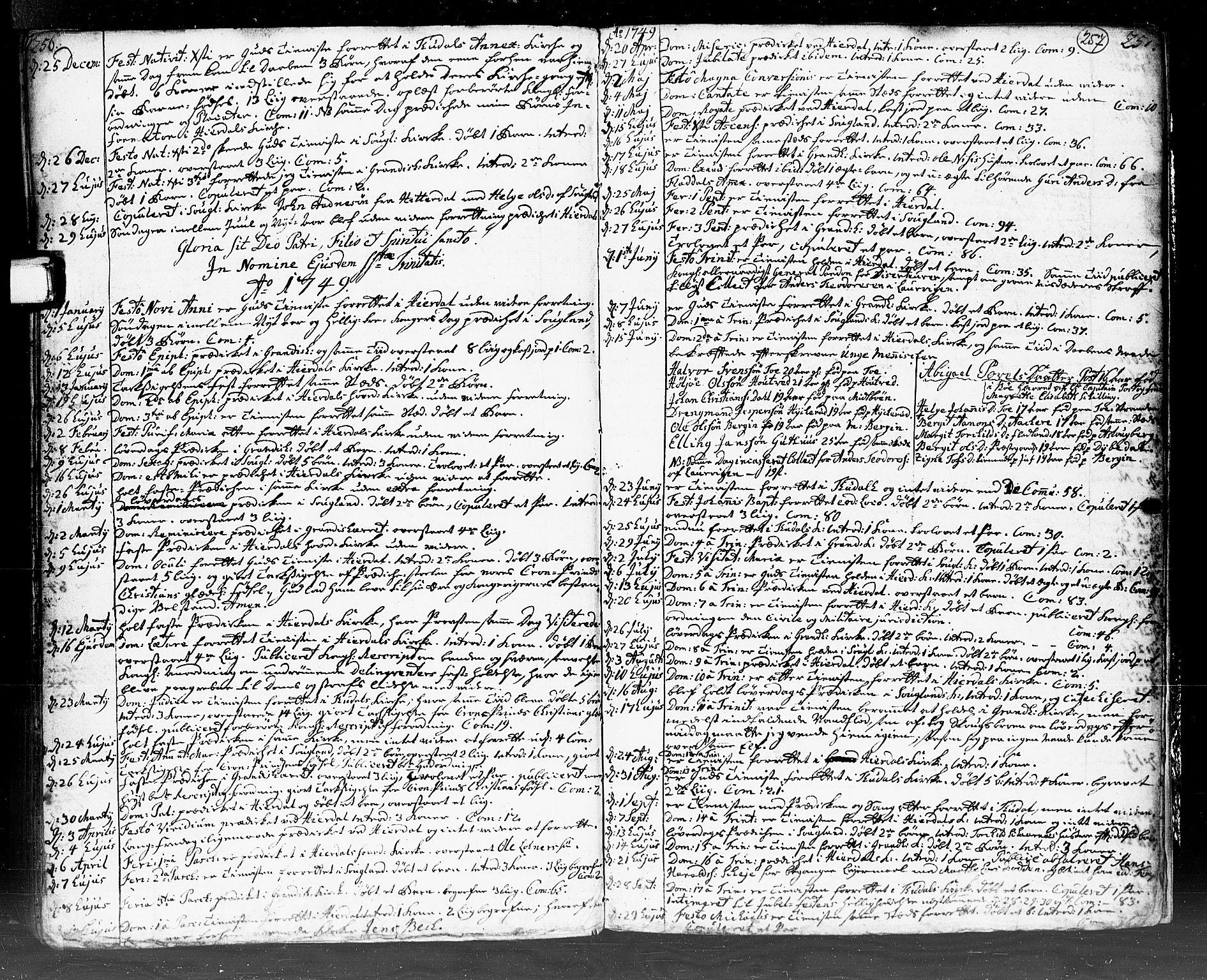 SAKO, Hjartdal kirkebøker, F/Fa/L0002: Ministerialbok nr. I 2, 1716-1754, s. 256-257