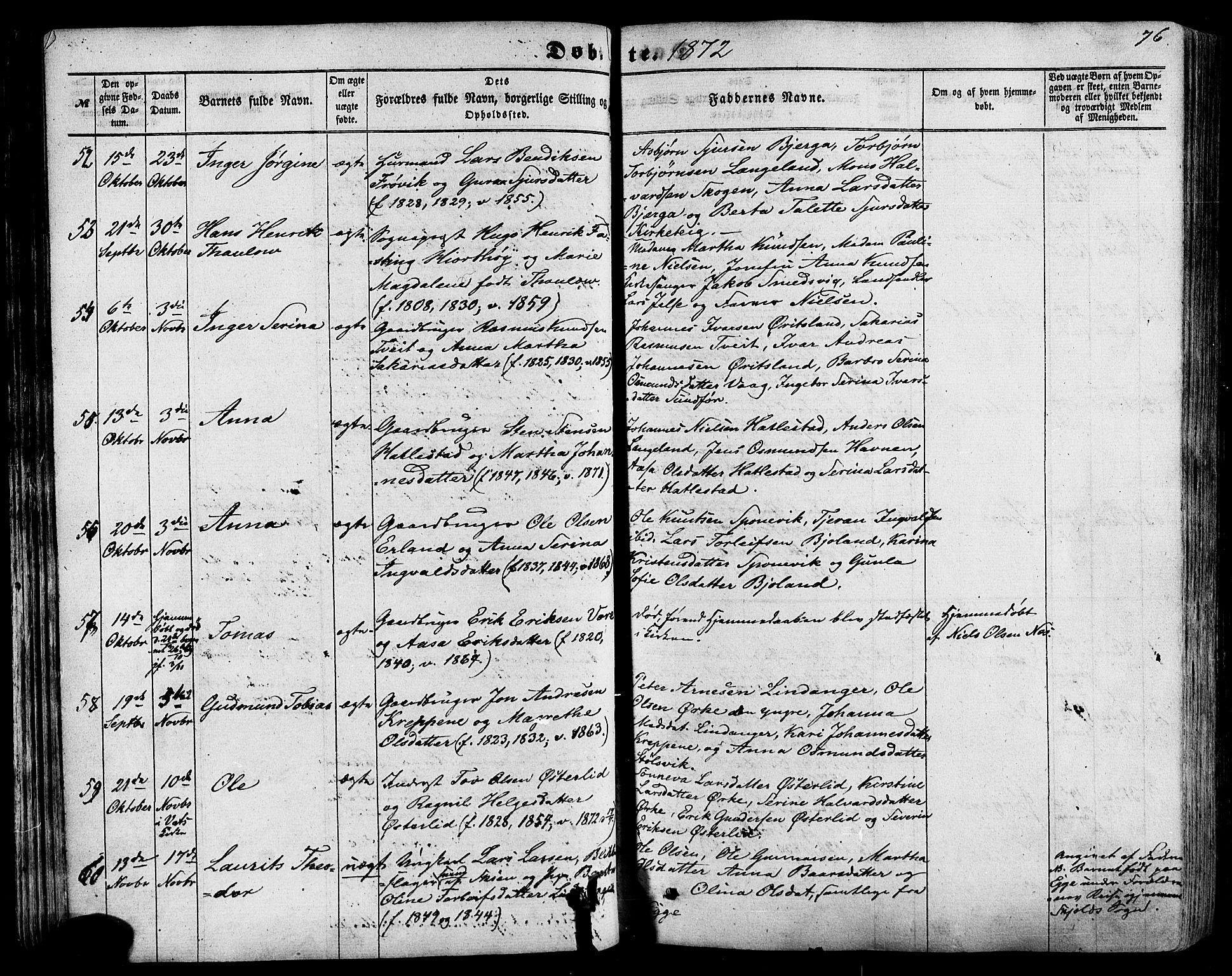 SAST, Skjold sokneprestkontor, H/Ha/Haa/L0008: Ministerialbok nr. A 8, 1856-1882, s. 76