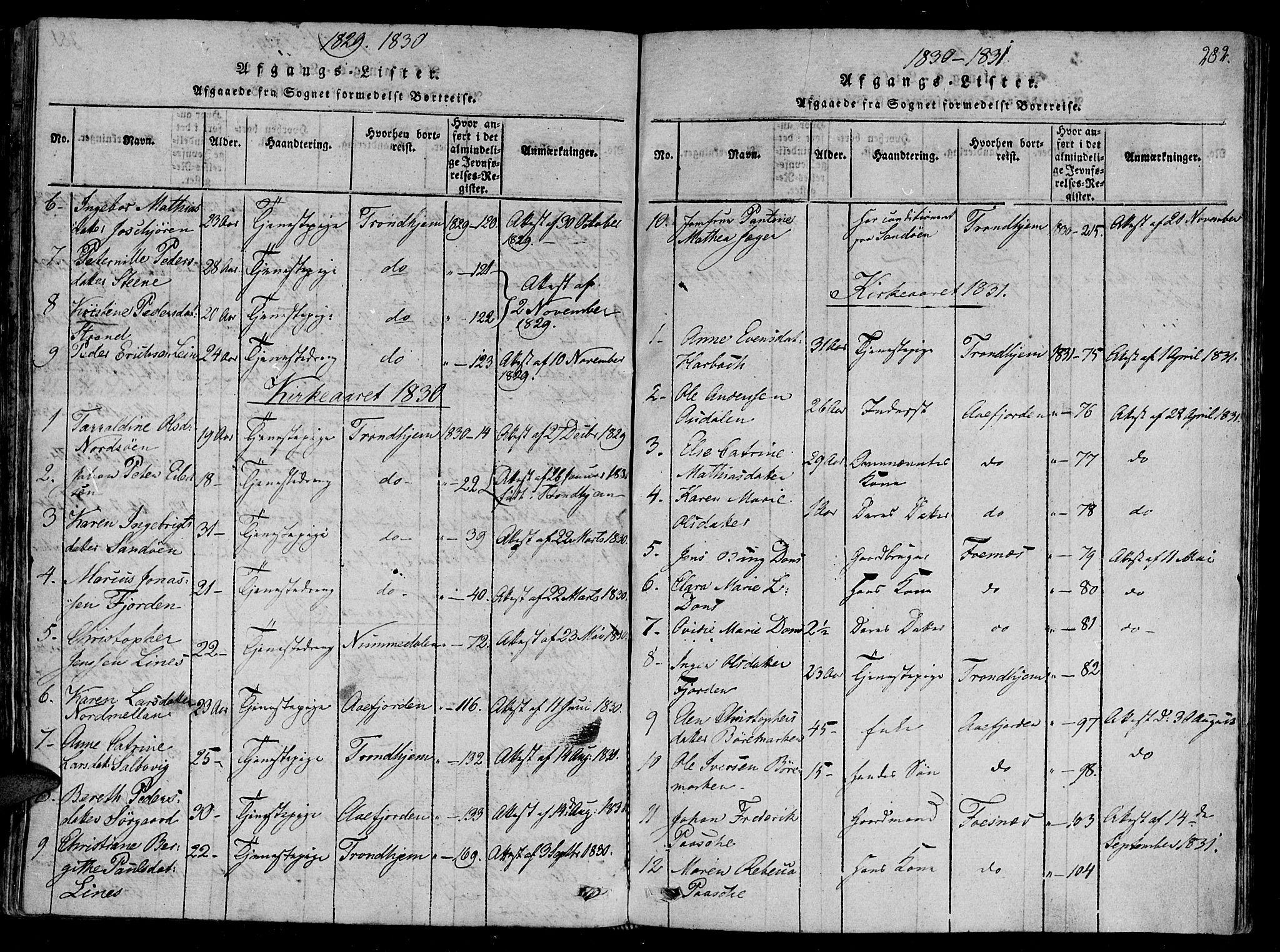 SAT, Ministerialprotokoller, klokkerbøker og fødselsregistre - Sør-Trøndelag, 657/L0702: Ministerialbok nr. 657A03, 1818-1831, s. 282