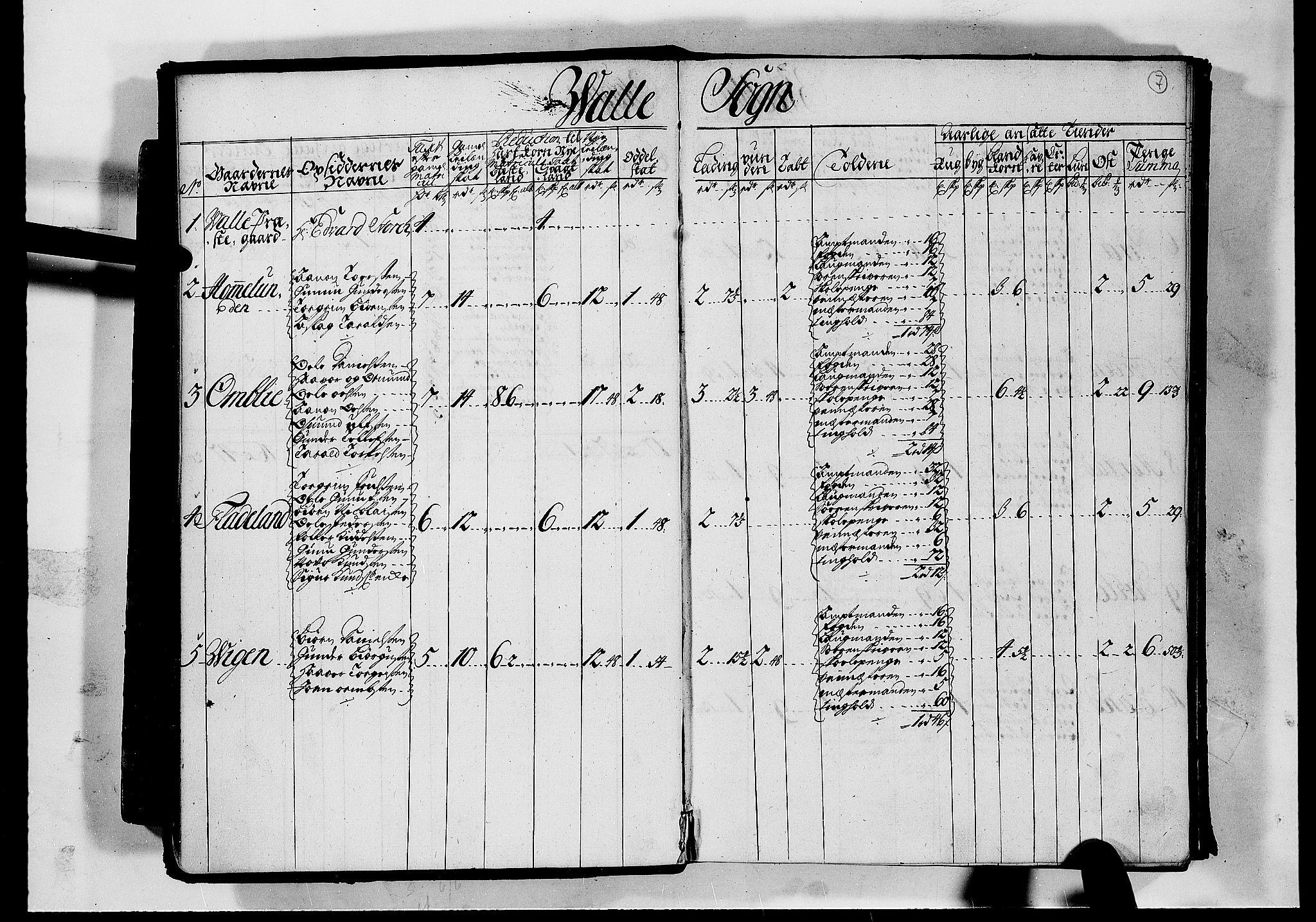 RA, Rentekammeret inntil 1814, Realistisk ordnet avdeling, N/Nb/Nbf/L0126: Råbyggelag matrikkelprotokoll, 1723, s. 6b-7a
