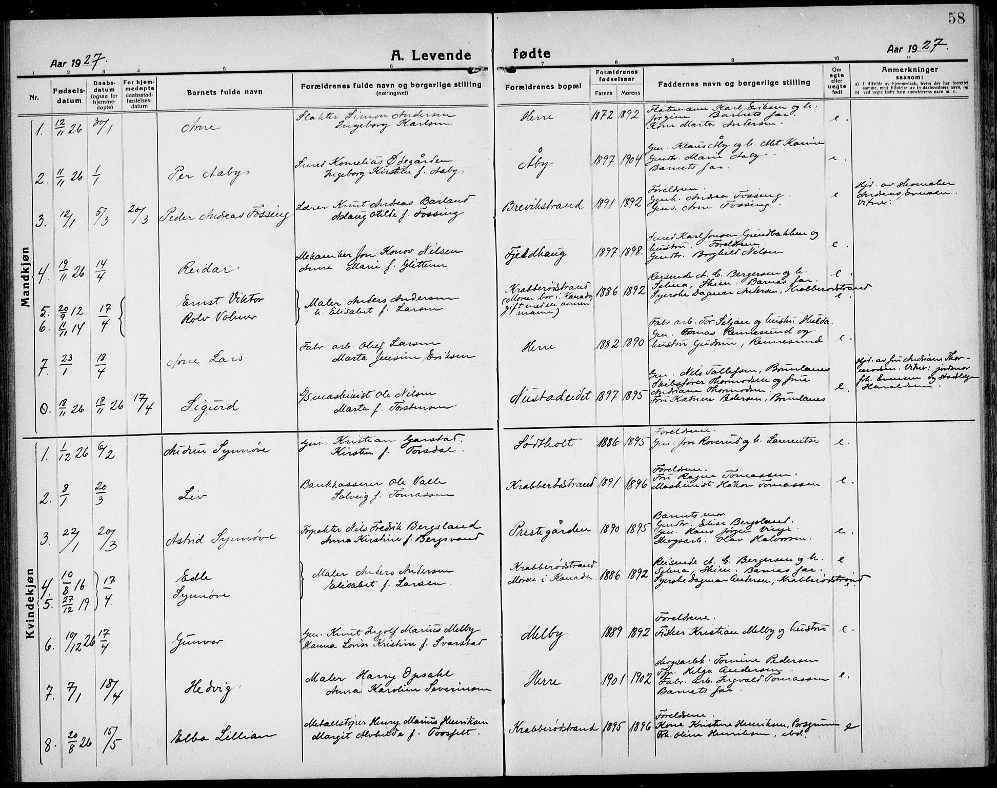 SAKO, Bamble kirkebøker, G/Ga/L0011: Klokkerbok nr. I 11, 1920-1935, s. 58