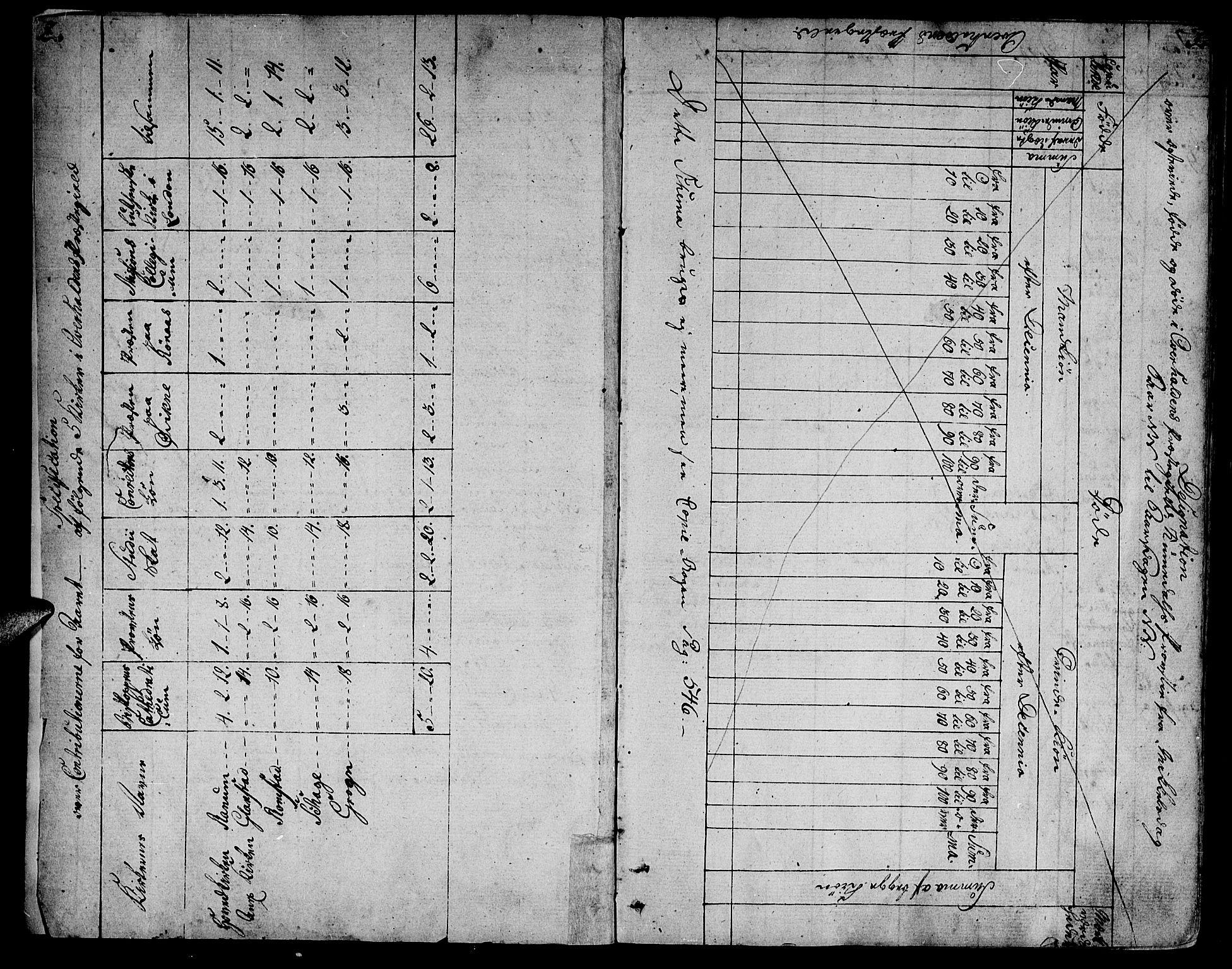 SAT, Ministerialprotokoller, klokkerbøker og fødselsregistre - Nord-Trøndelag, 764/L0545: Ministerialbok nr. 764A05, 1799-1816, s. 2-3