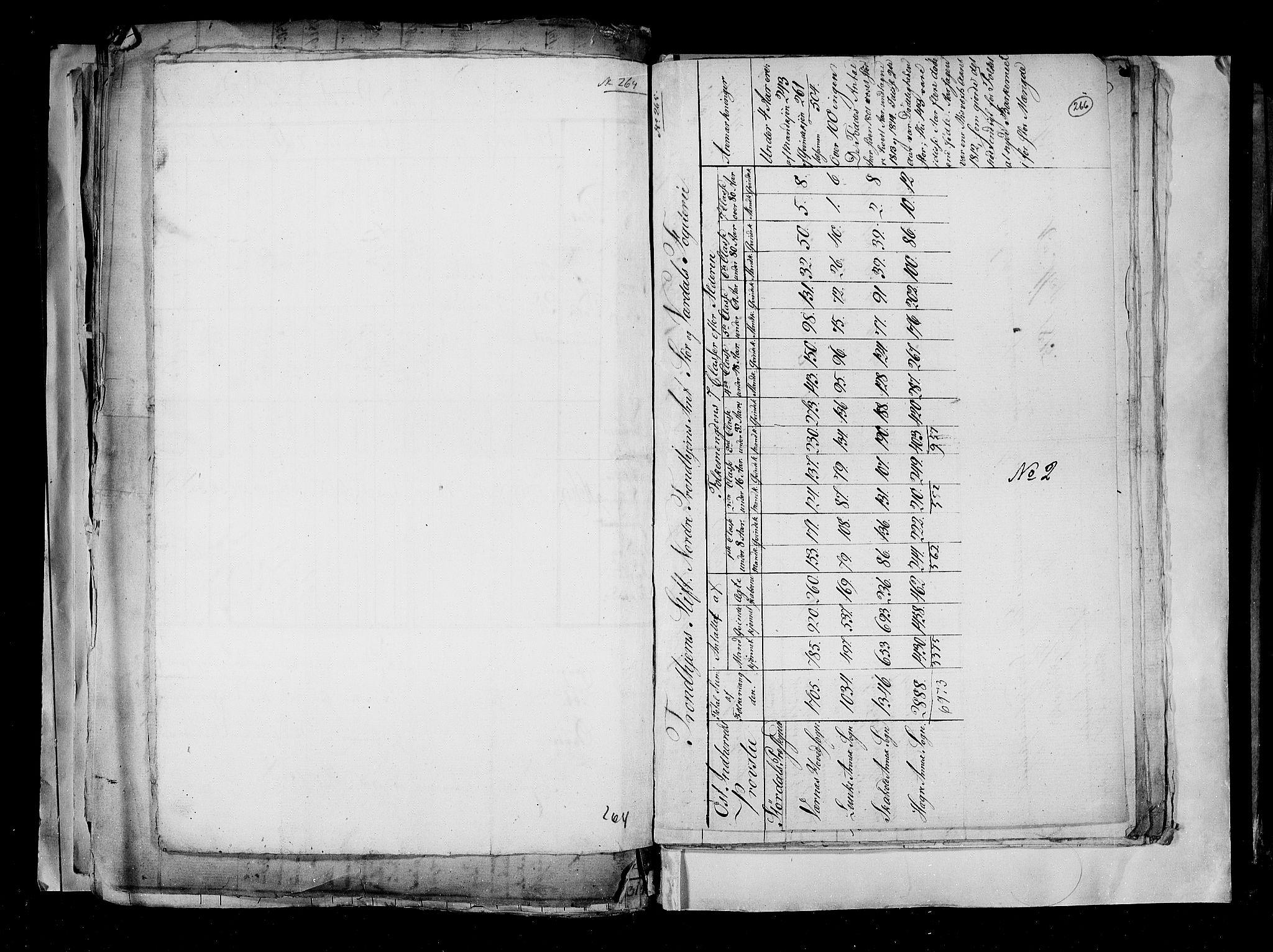 RA, Folketellingen 1815, bind 2: Bergen stift og Trondheim stift, 1815, s. 166