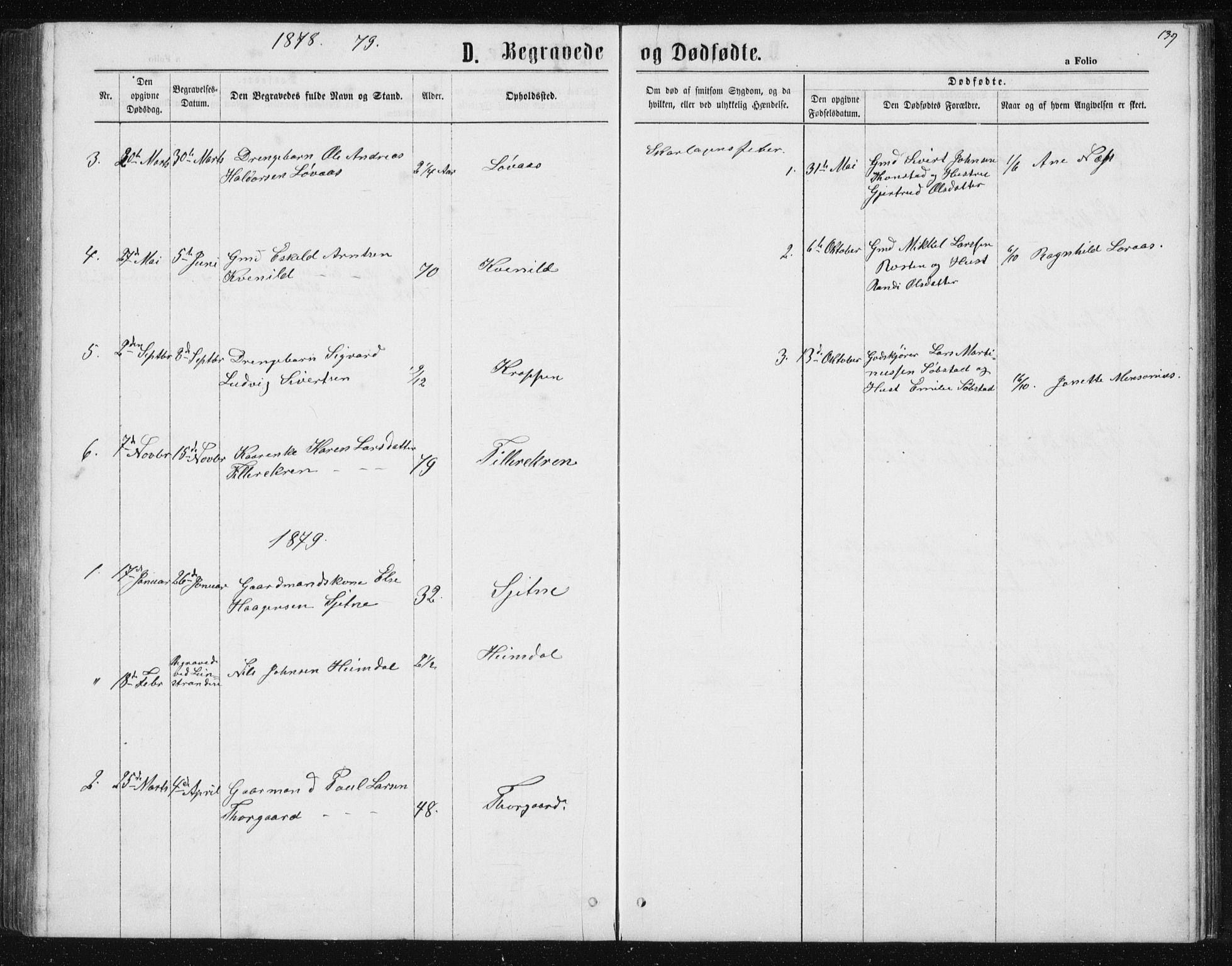 SAT, Ministerialprotokoller, klokkerbøker og fødselsregistre - Sør-Trøndelag, 621/L0459: Klokkerbok nr. 621C02, 1866-1895, s. 139