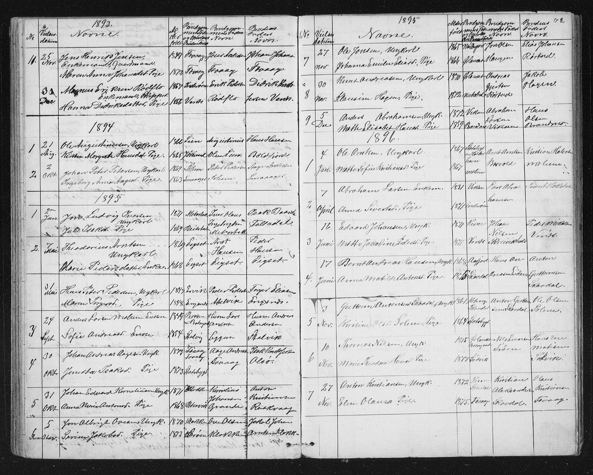 SAT, Ministerialprotokoller, klokkerbøker og fødselsregistre - Sør-Trøndelag, 651/L0647: Klokkerbok nr. 651C01, 1866-1914, s. 72